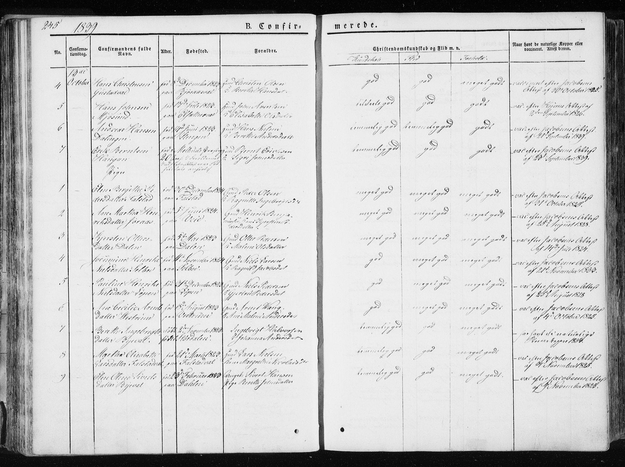 SAT, Ministerialprotokoller, klokkerbøker og fødselsregistre - Nord-Trøndelag, 717/L0154: Ministerialbok nr. 717A06 /1, 1836-1849, s. 245