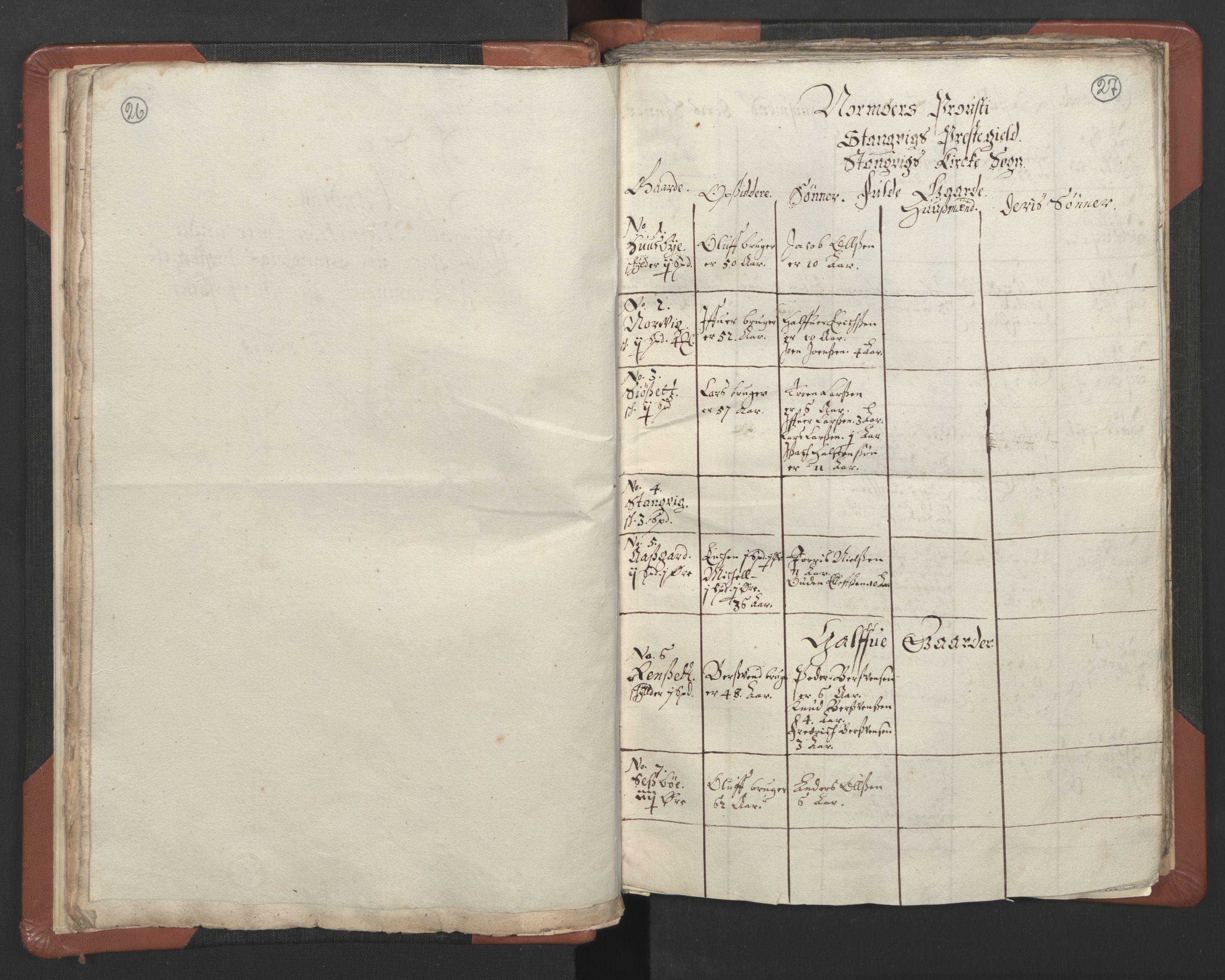 RA, Sogneprestenes manntall 1664-1666, nr. 29: Nordmøre prosti, 1664-1666, s. 26-27