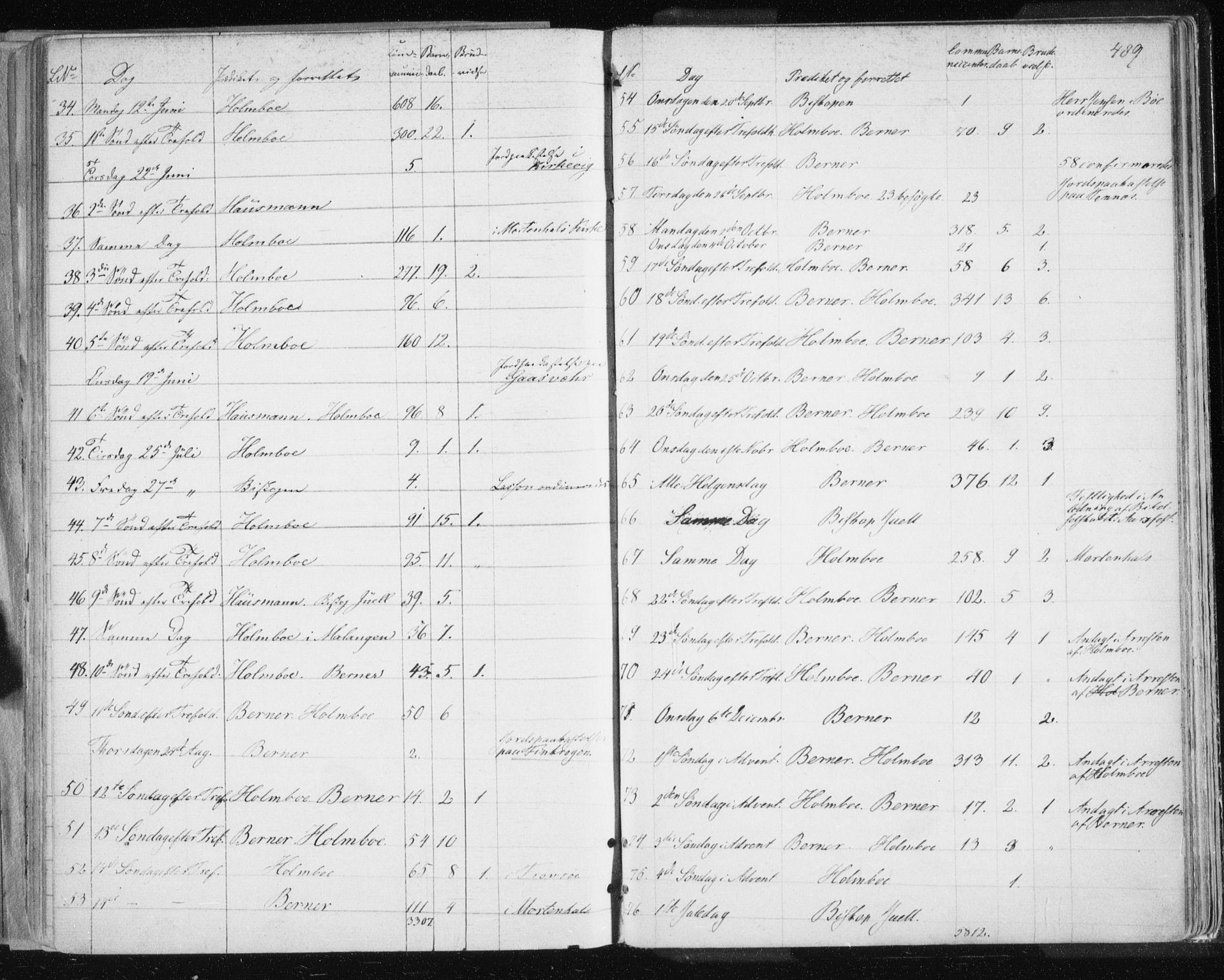 SATØ, Tromsø sokneprestkontor/stiftsprosti/domprosti, G/Ga/L0010kirke: Ministerialbok nr. 10, 1848-1855, s. 489