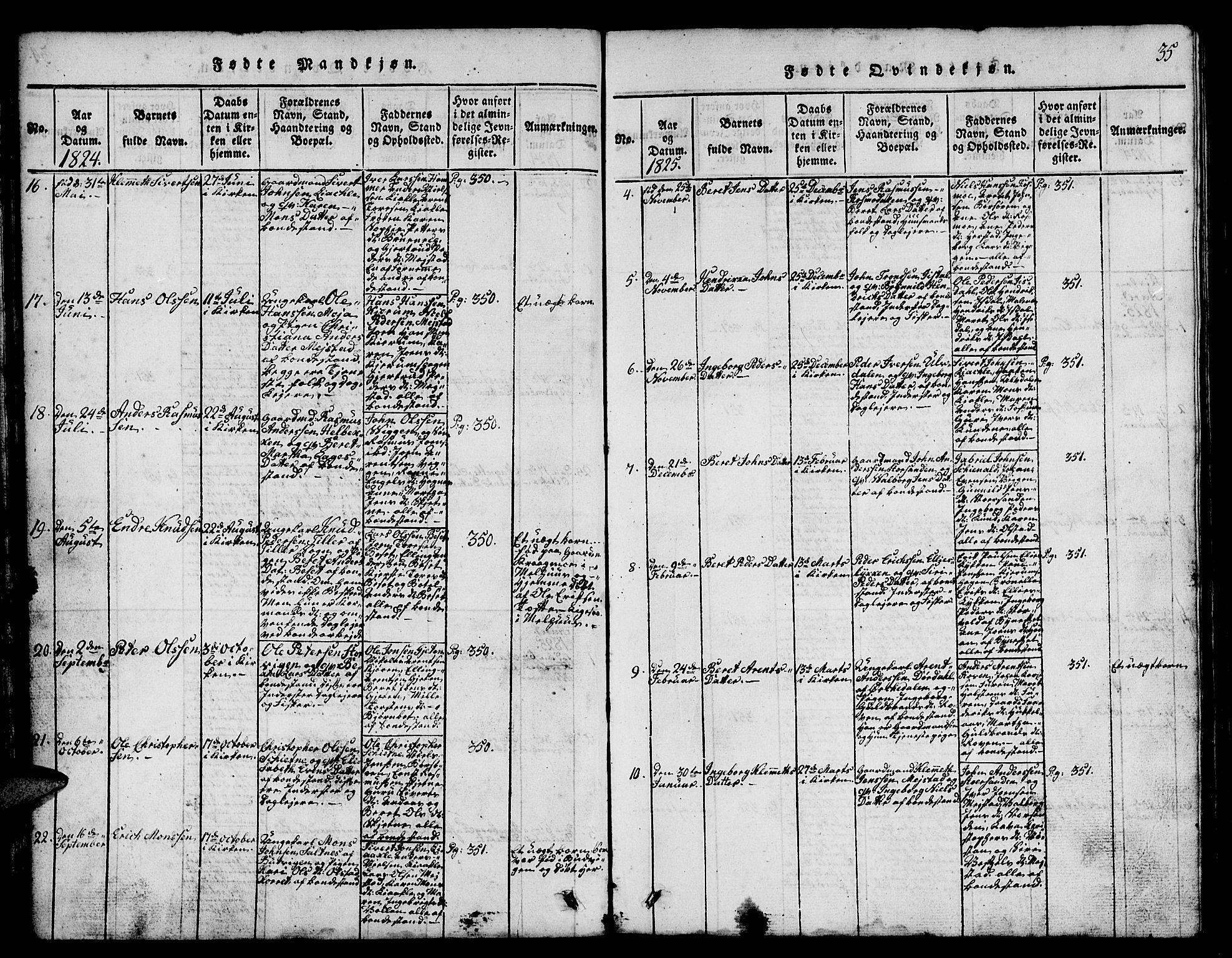 SAT, Ministerialprotokoller, klokkerbøker og fødselsregistre - Sør-Trøndelag, 665/L0776: Klokkerbok nr. 665C01, 1817-1837, s. 35
