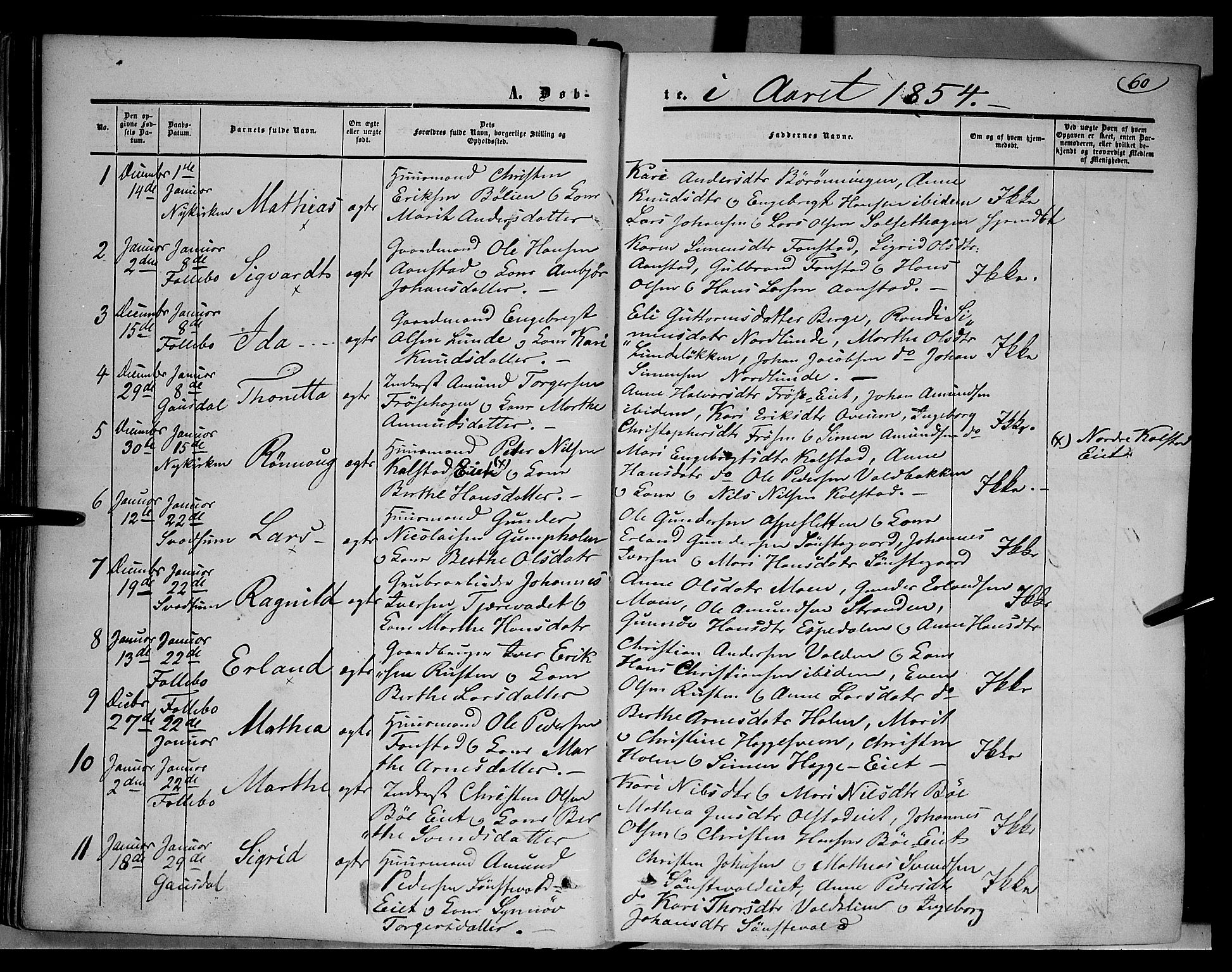 SAH, Gausdal prestekontor, Ministerialbok nr. 8, 1850-1861, s. 60