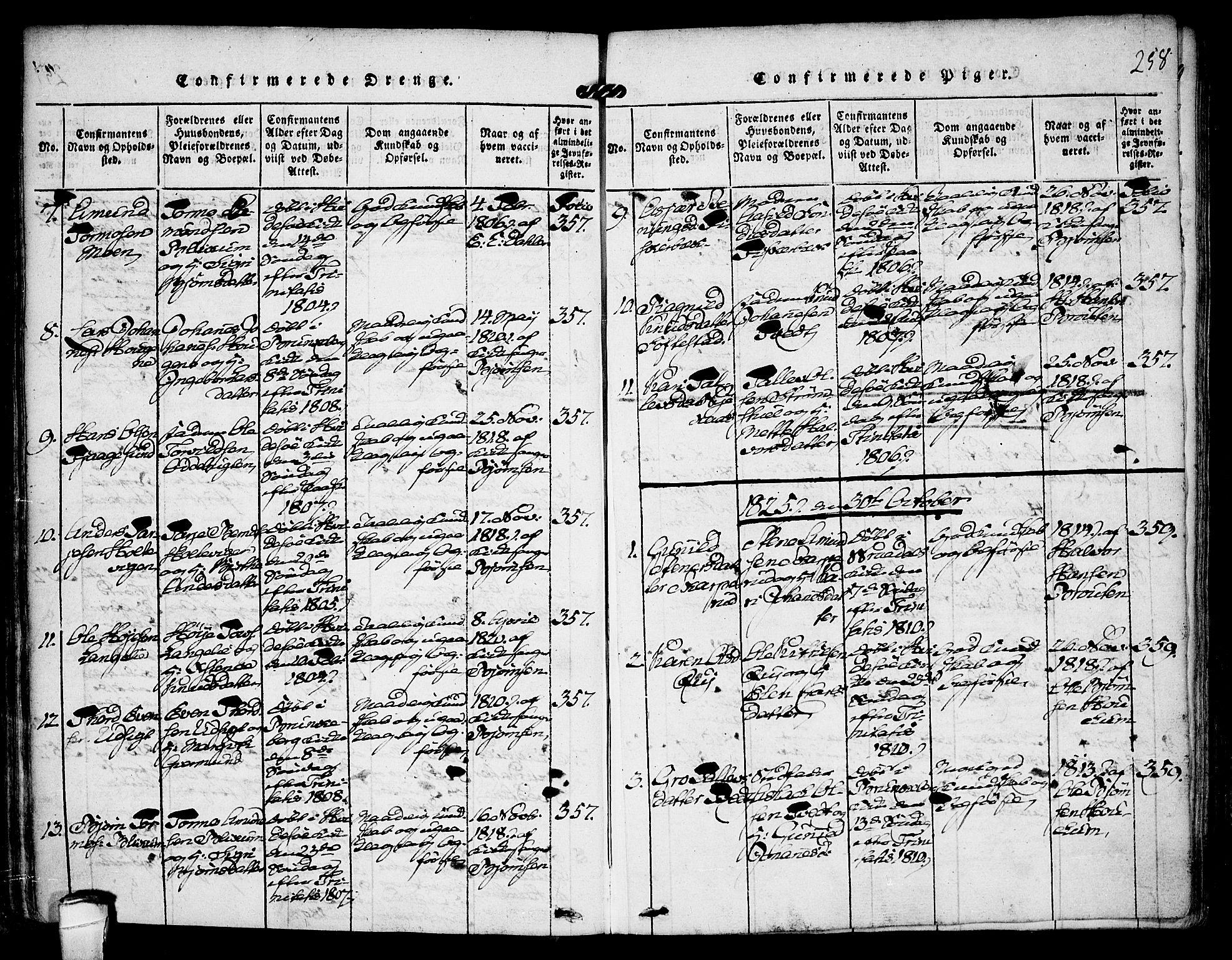 SAKO, Kviteseid kirkebøker, F/Fa/L0005: Ministerialbok nr. I 5, 1815-1836, s. 258
