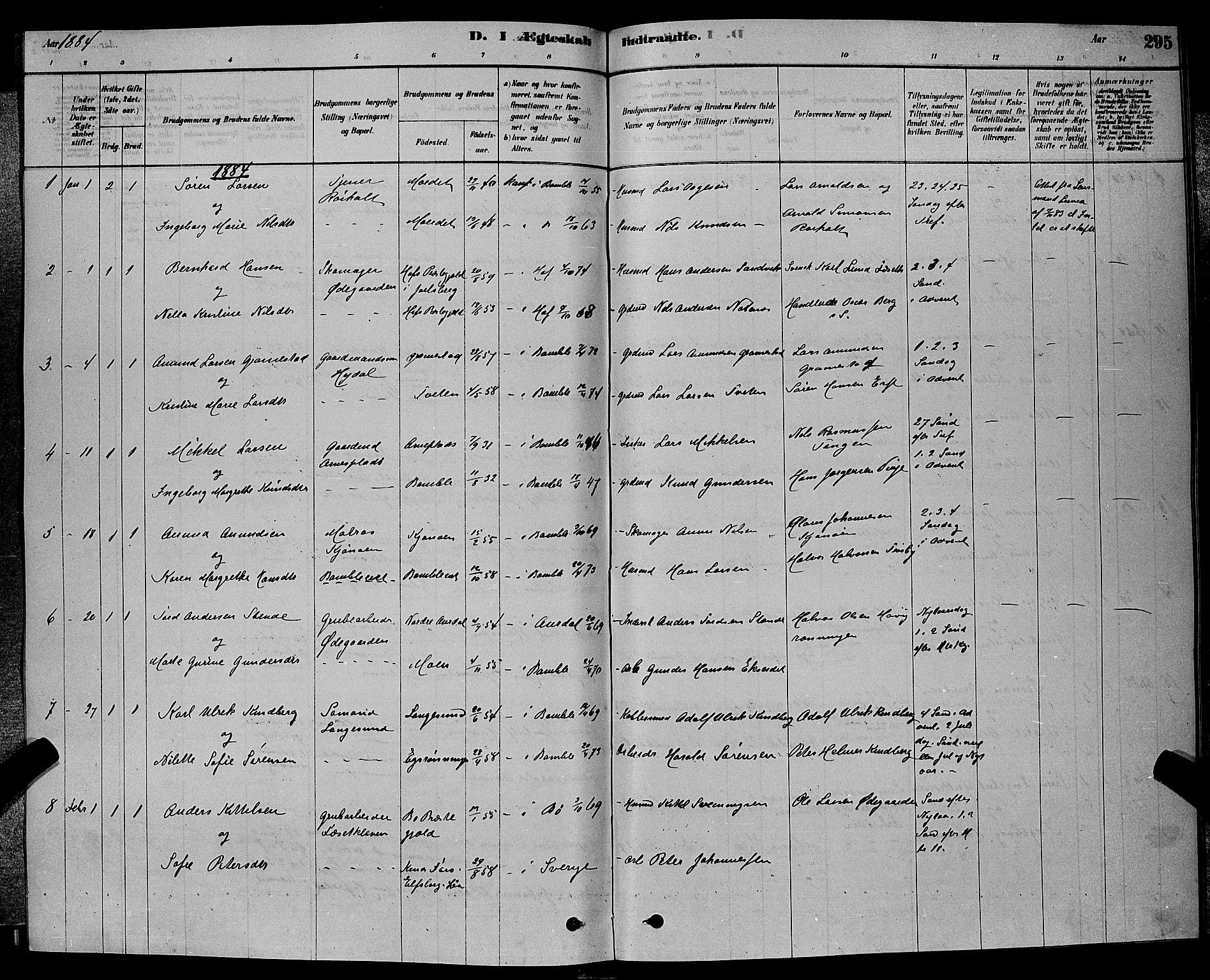 SAKO, Bamble kirkebøker, G/Ga/L0008: Klokkerbok nr. I 8, 1878-1888, s. 295