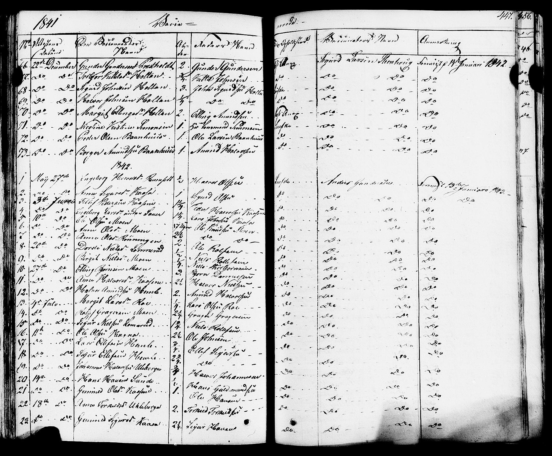 SAKO, Sauherad kirkebøker, F/Fa/L0006: Ministerialbok nr. I 6, 1827-1850, s. 447