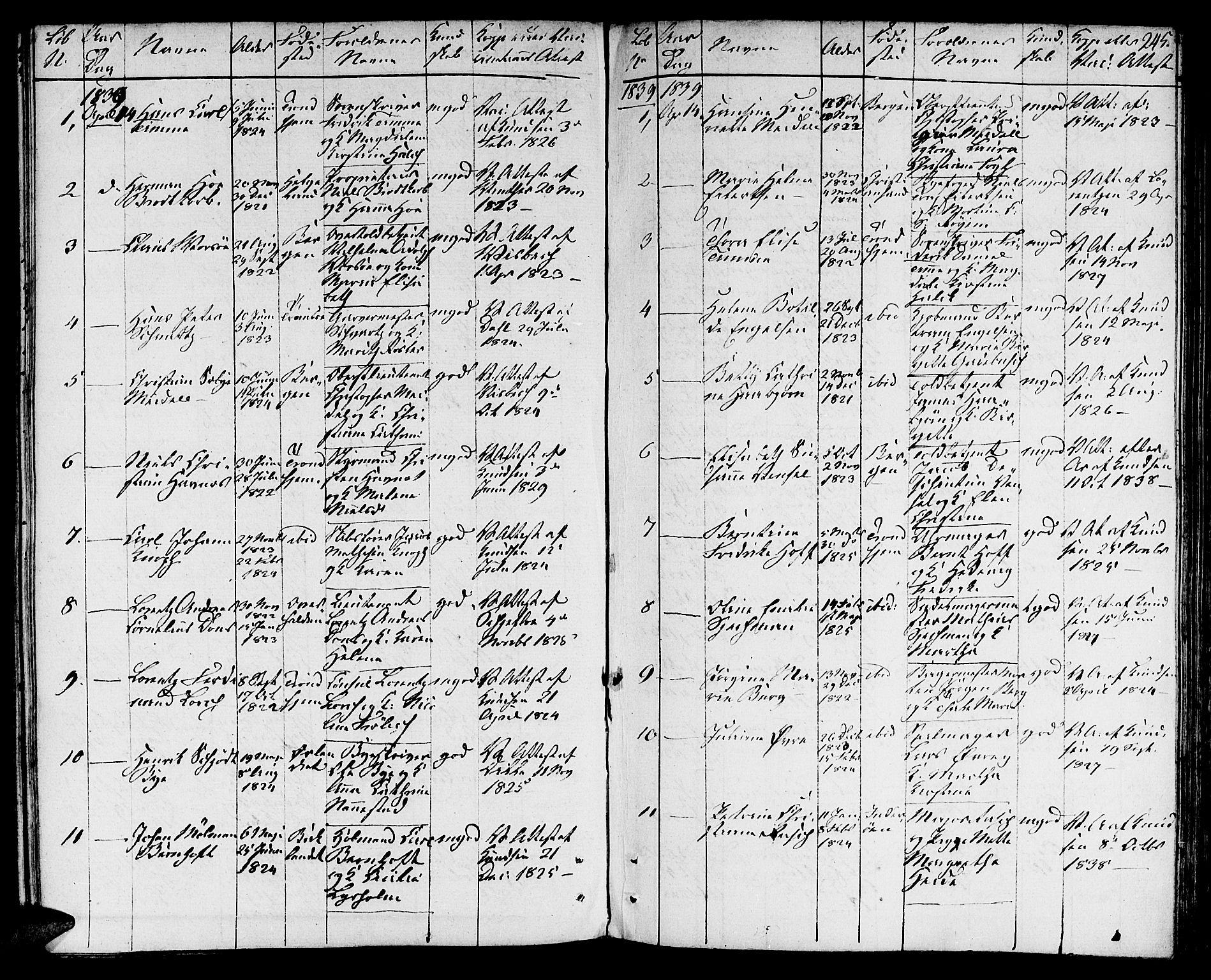 SAT, Ministerialprotokoller, klokkerbøker og fødselsregistre - Sør-Trøndelag, 601/L0070: Residerende kapellans bok nr. 601B03, 1821-1881, s. 245