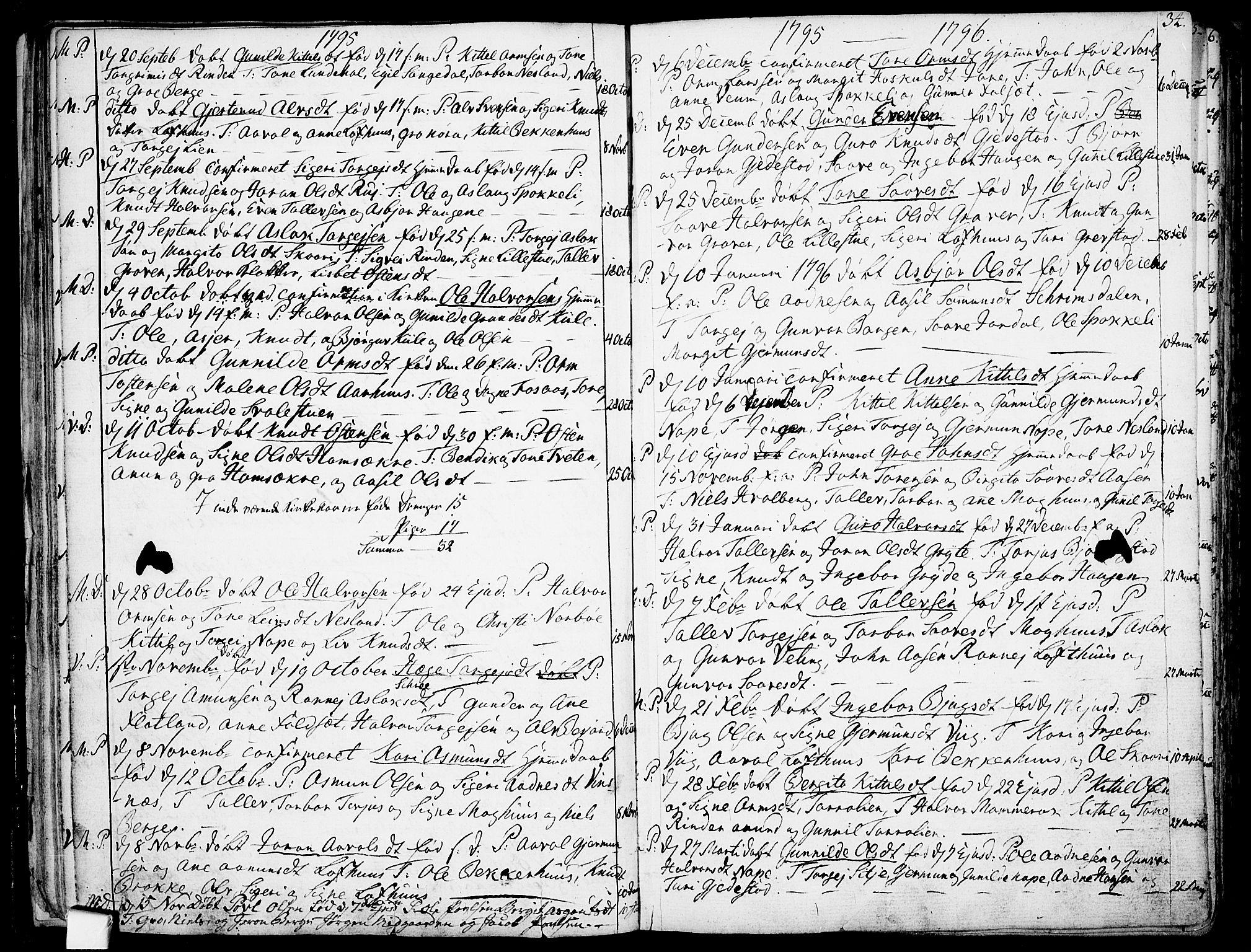 SAKO, Fyresdal kirkebøker, F/Fa/L0002: Ministerialbok nr. I 2, 1769-1814, s. 34