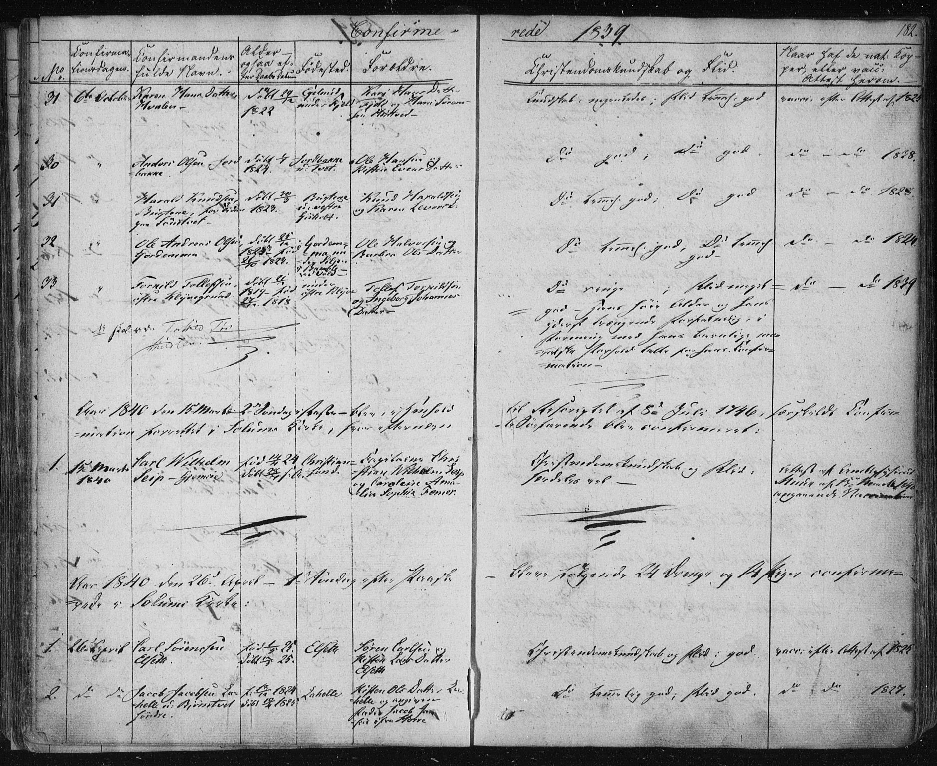 SAKO, Solum kirkebøker, F/Fa/L0005: Ministerialbok nr. I 5, 1833-1843, s. 182
