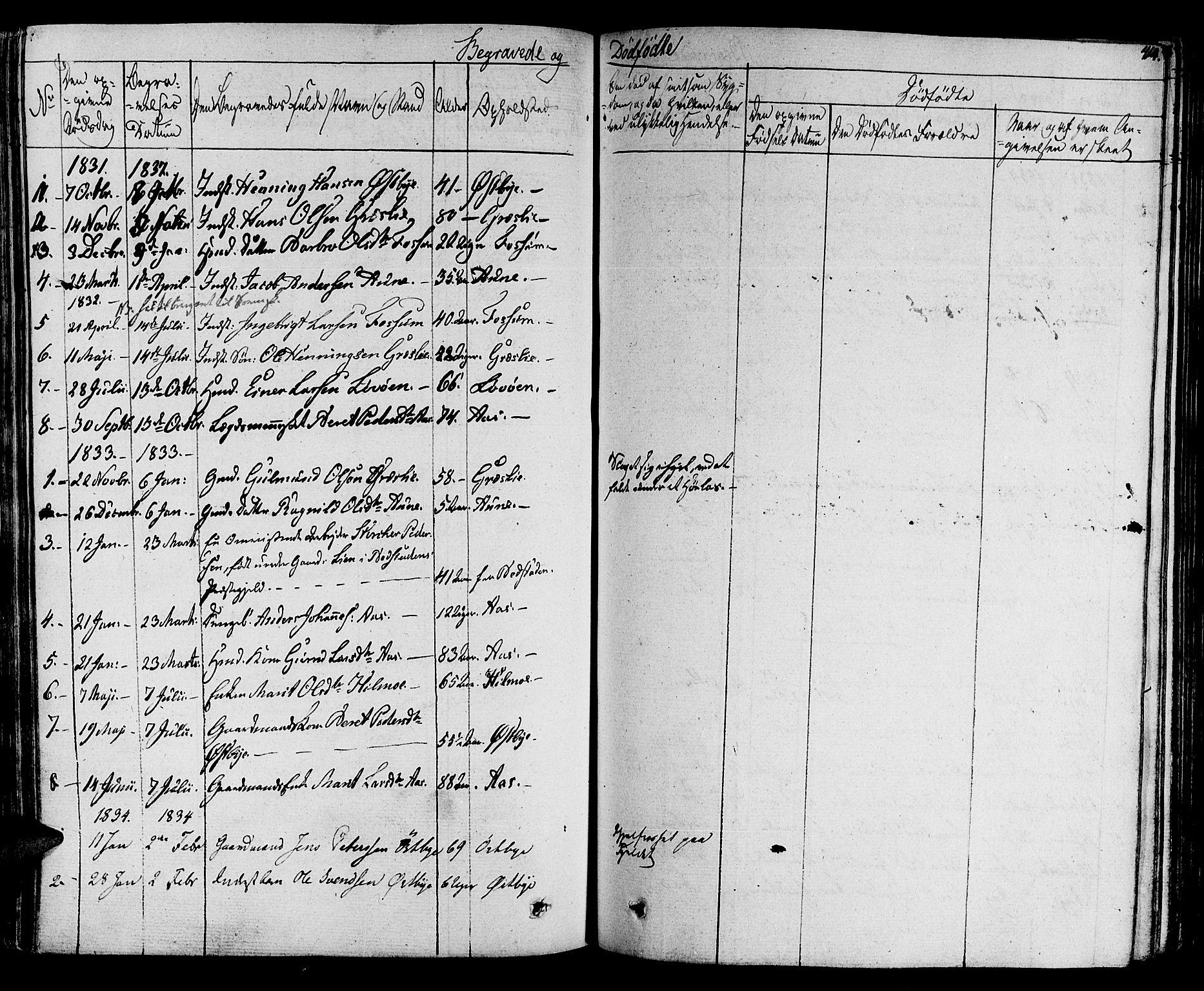 SAT, Ministerialprotokoller, klokkerbøker og fødselsregistre - Sør-Trøndelag, 695/L1144: Ministerialbok nr. 695A05 /2, 1824-1842, s. 414