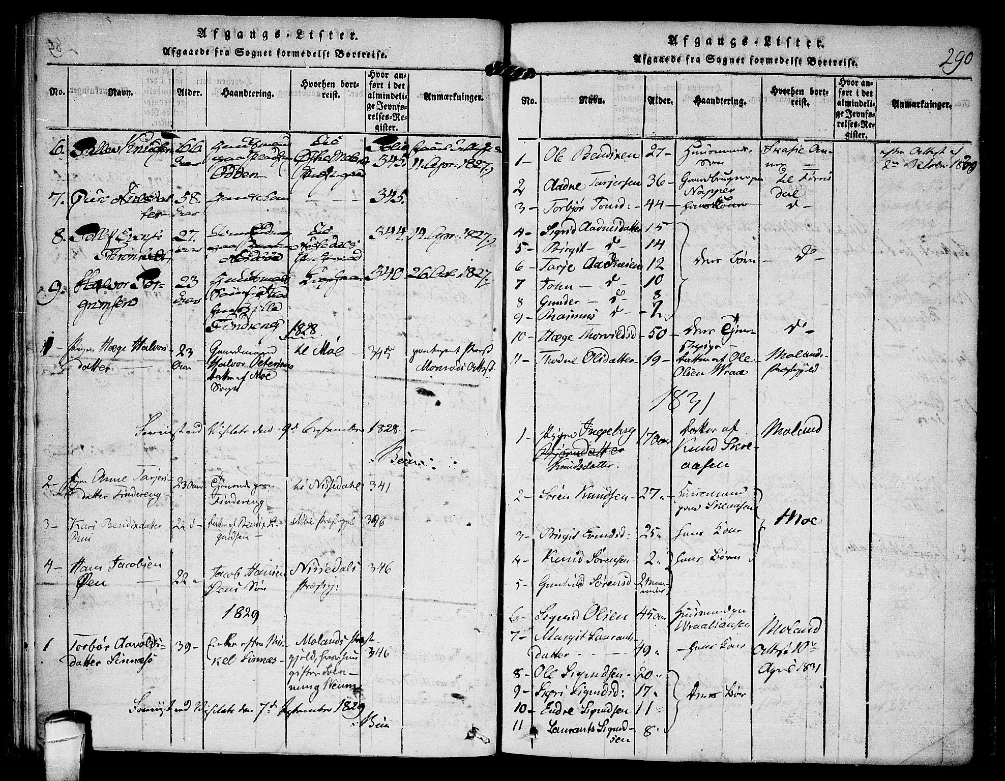 SAKO, Kviteseid kirkebøker, F/Fc/L0001: Ministerialbok nr. III 1, 1815-1836, s. 290