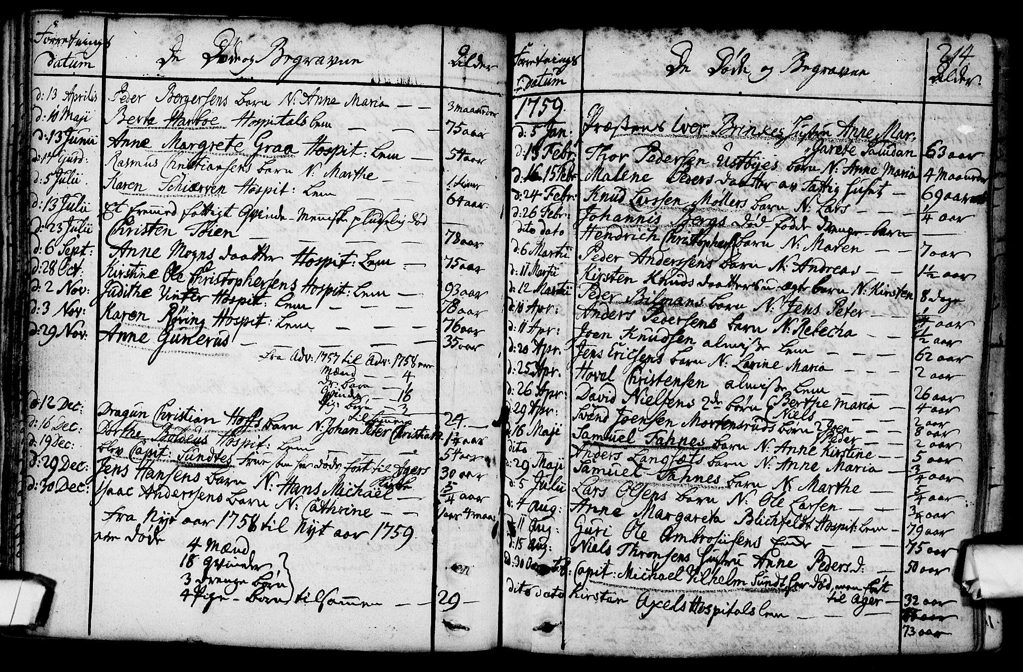SAO, Gamlebyen prestekontor Kirkebøker, F/Fa/L0001: Ministerialbok nr. 1, 1734-1818, s. 214