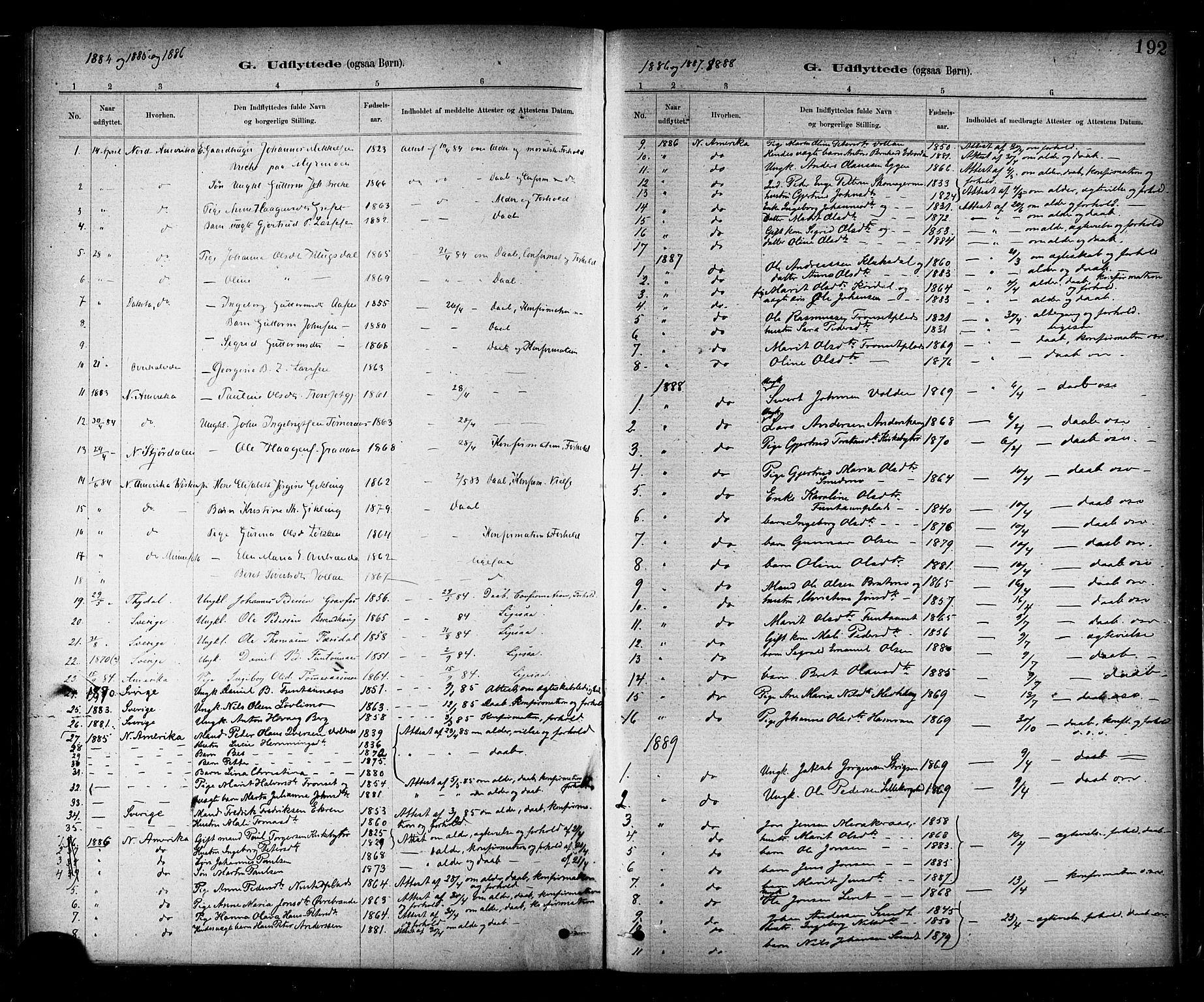 SAT, Ministerialprotokoller, klokkerbøker og fødselsregistre - Nord-Trøndelag, 706/L0047: Ministerialbok nr. 706A03, 1878-1892, s. 192