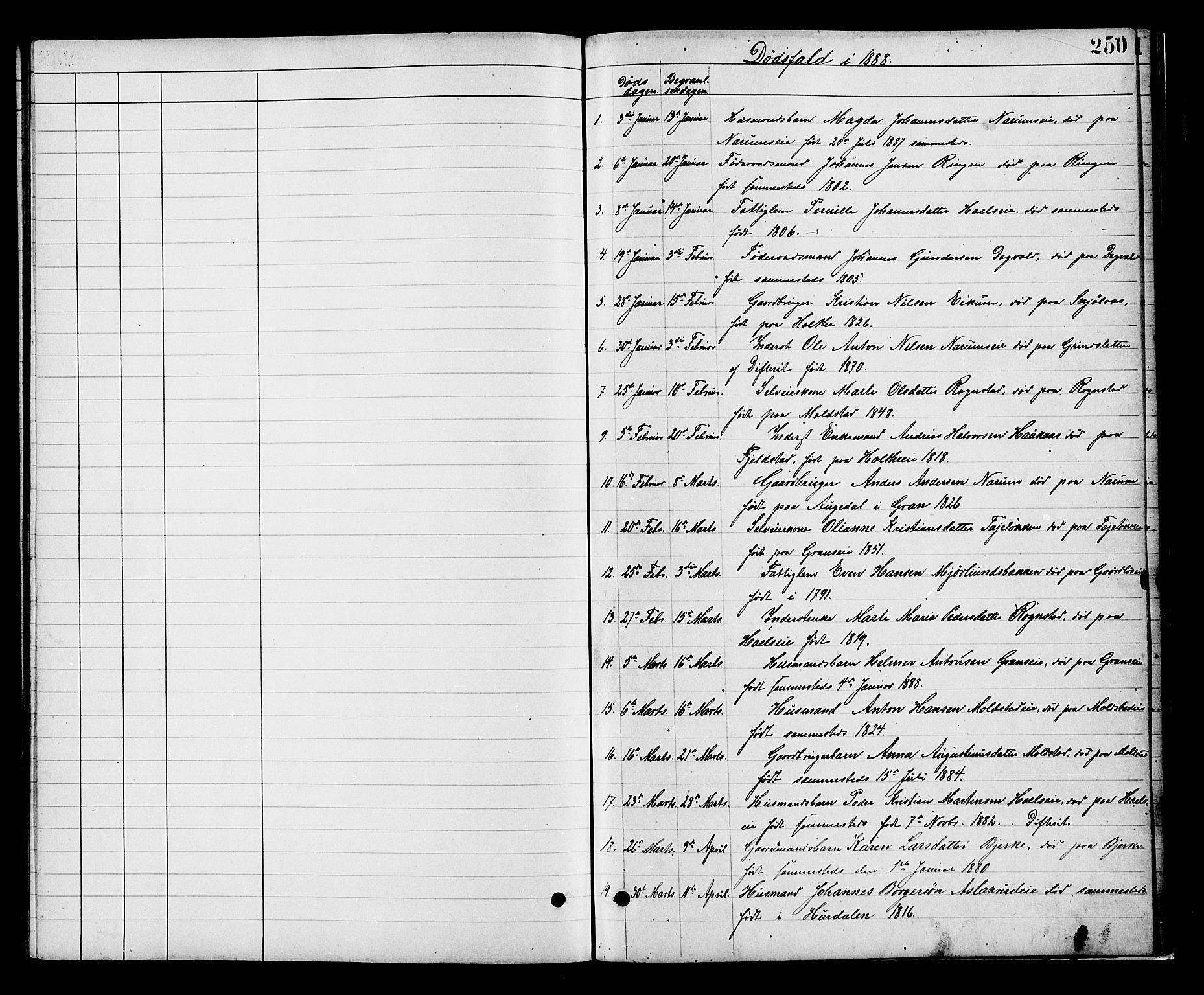 SAH, Vestre Toten prestekontor, H/Ha/Hab/L0008: Klokkerbok nr. 8, 1885-1900, s. 250