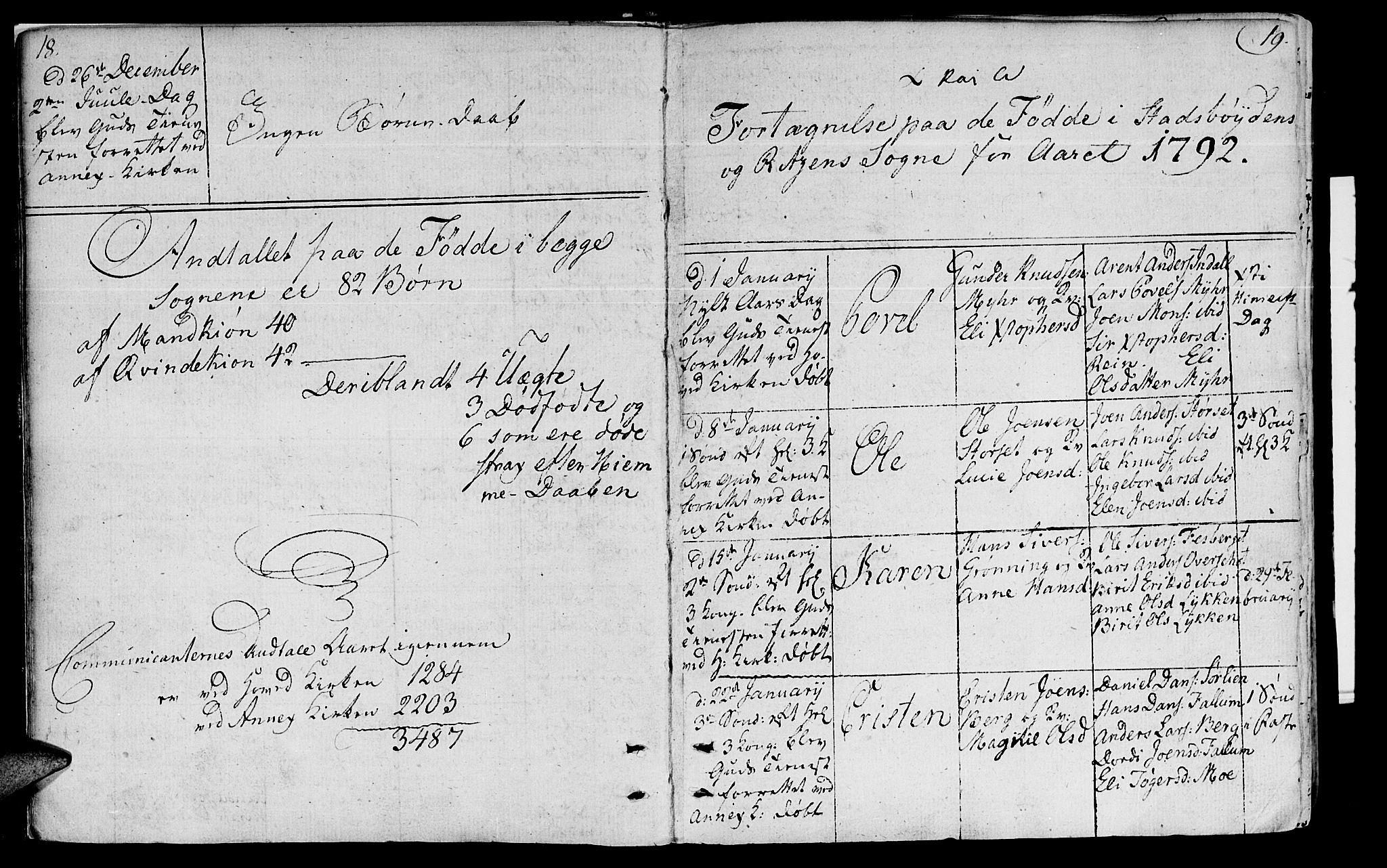 SAT, Ministerialprotokoller, klokkerbøker og fødselsregistre - Sør-Trøndelag, 646/L0606: Ministerialbok nr. 646A04, 1791-1805, s. 18-19