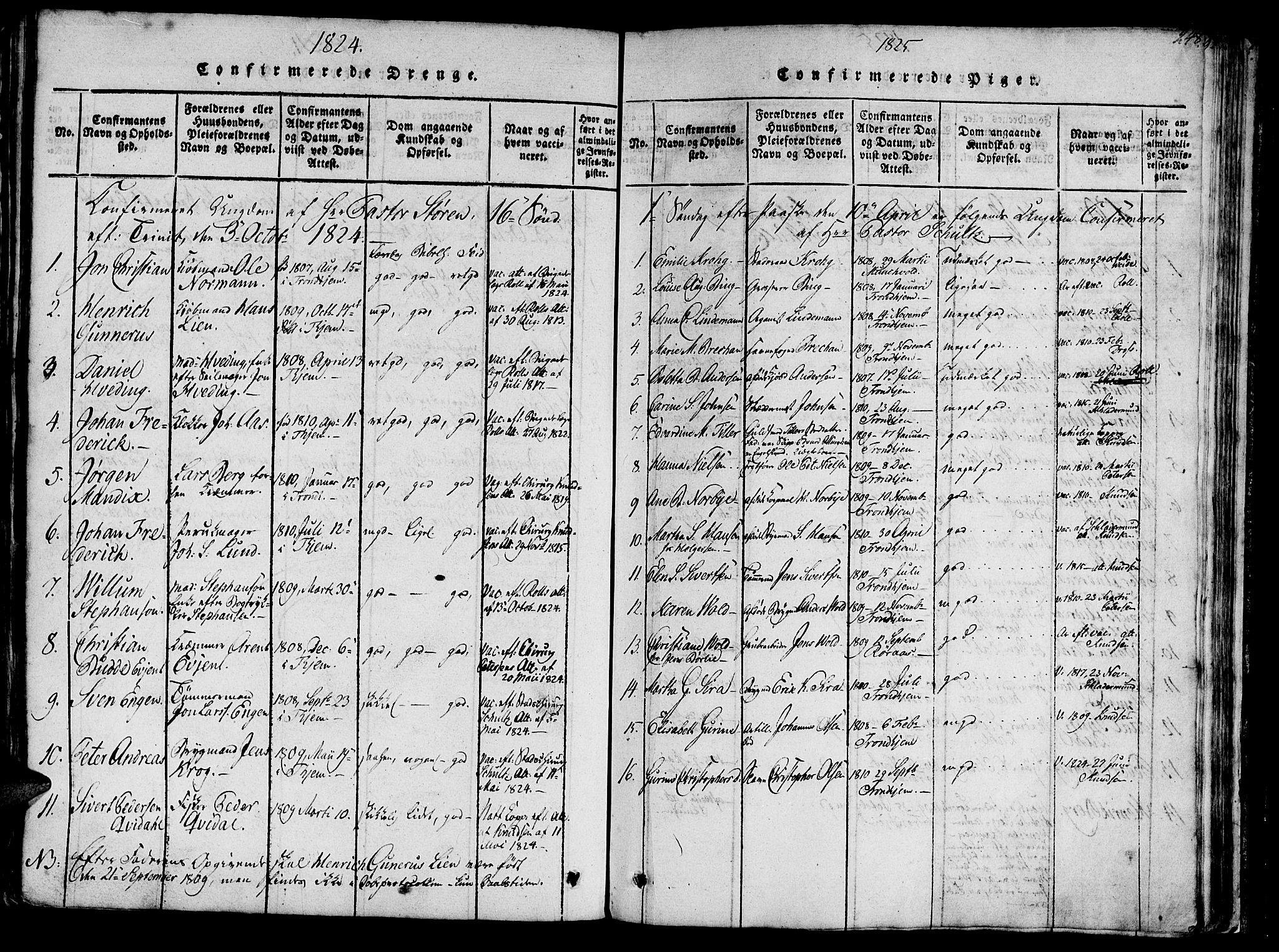 SAT, Ministerialprotokoller, klokkerbøker og fødselsregistre - Sør-Trøndelag, 602/L0135: Klokkerbok nr. 602C03, 1815-1832, s. 248