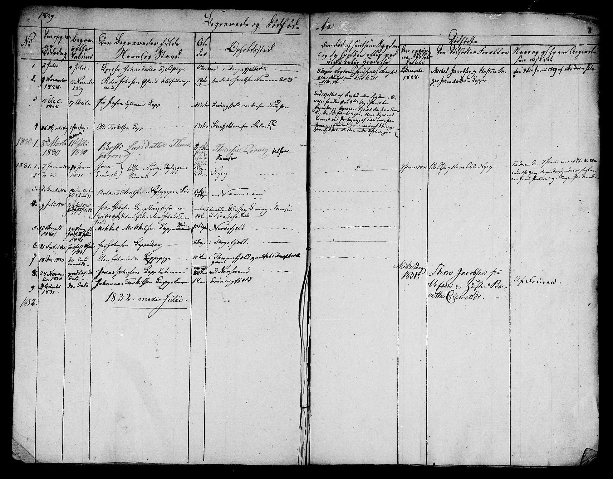 SAT, Ministerialprotokoller, klokkerbøker og fødselsregistre - Nord-Trøndelag, 762/L0536: Ministerialbok nr. 762A01 /1, 1828-1832, s. 8