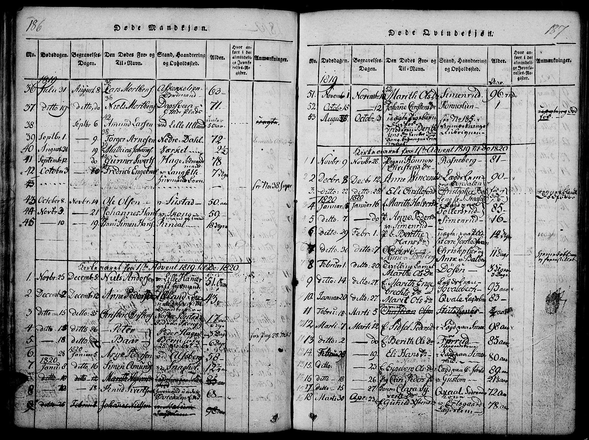 SAH, Fåberg prestekontor, Ministerialbok nr. 3, 1818-1833, s. 186-187