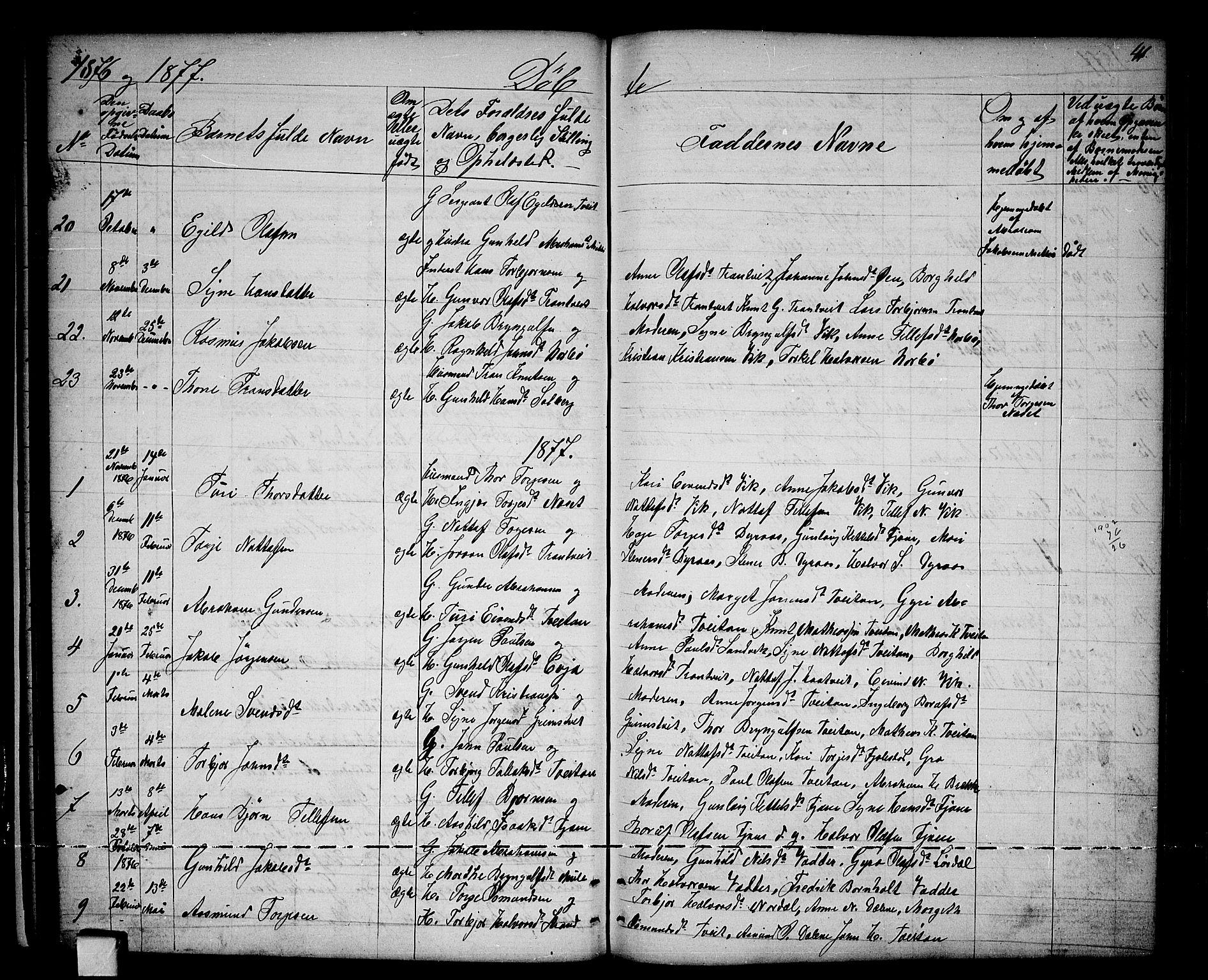 SAKO, Nissedal kirkebøker, G/Ga/L0002: Klokkerbok nr. I 2, 1861-1887, s. 41