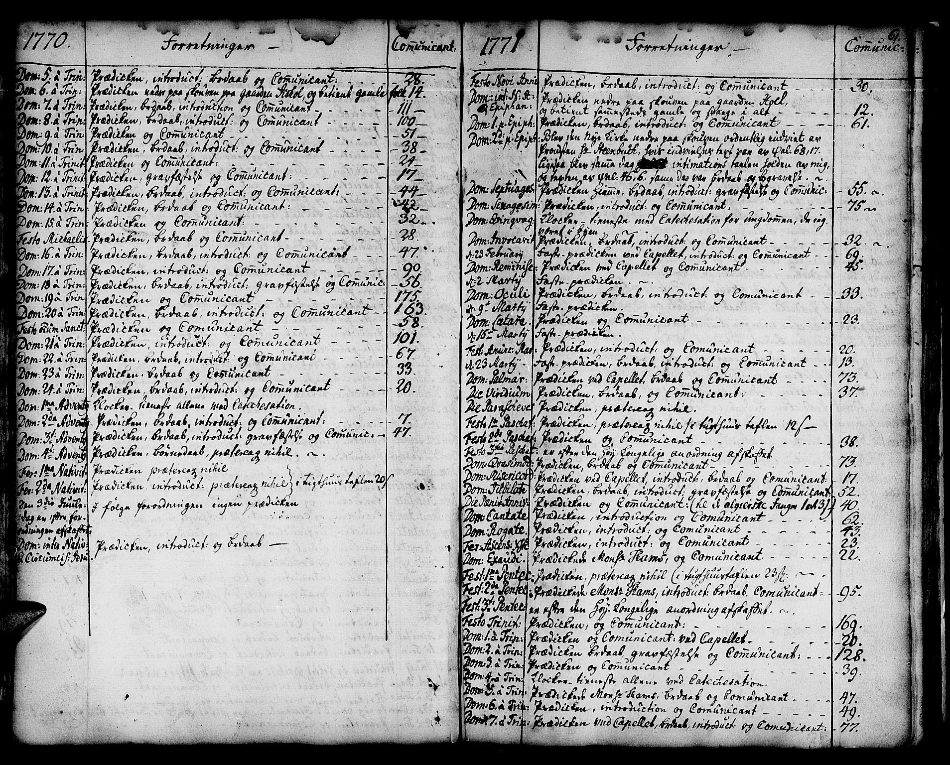 SAT, Ministerialprotokoller, klokkerbøker og fødselsregistre - Sør-Trøndelag, 678/L0891: Ministerialbok nr. 678A01, 1739-1780, s. 61