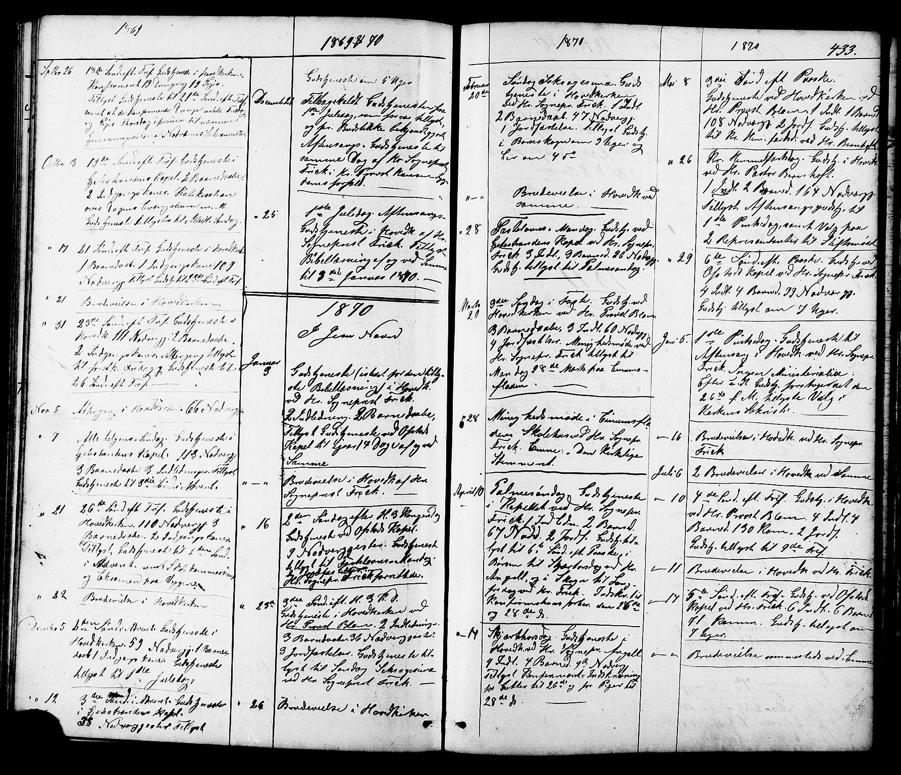 SAT, Ministerialprotokoller, klokkerbøker og fødselsregistre - Sør-Trøndelag, 665/L0777: Klokkerbok nr. 665C02, 1867-1915, s. 433