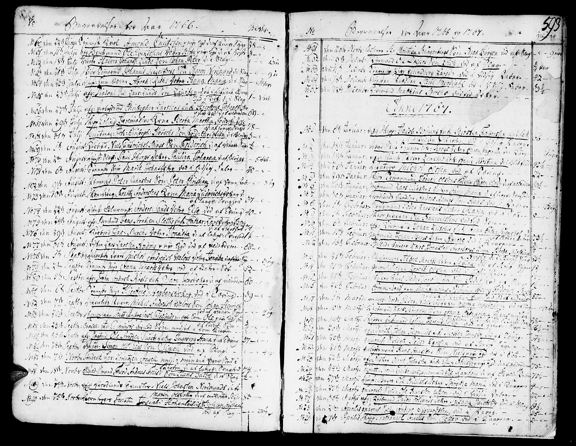 SAT, Ministerialprotokoller, klokkerbøker og fødselsregistre - Sør-Trøndelag, 602/L0103: Ministerialbok nr. 602A01, 1732-1774, s. 593