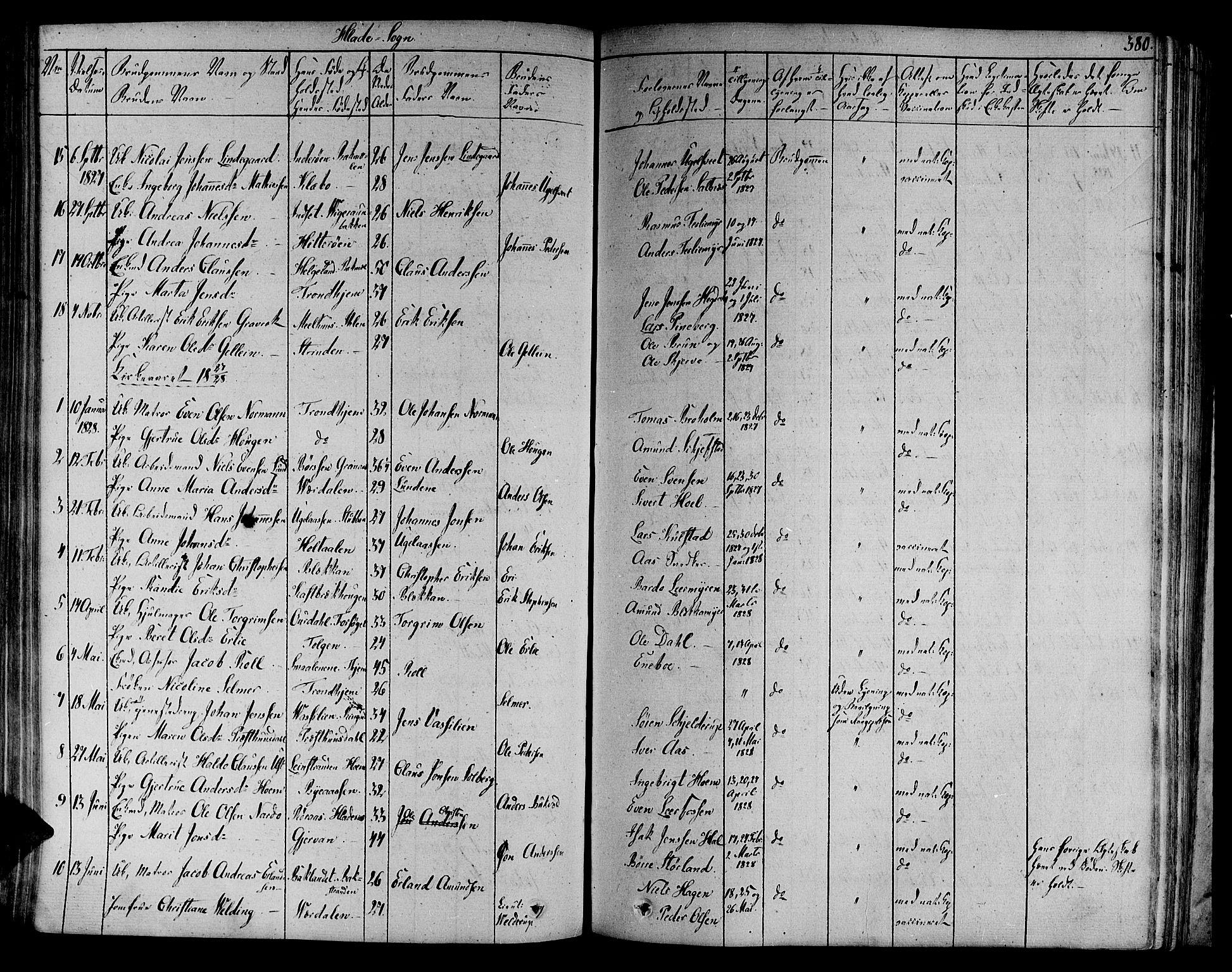 SAT, Ministerialprotokoller, klokkerbøker og fødselsregistre - Sør-Trøndelag, 606/L0286: Ministerialbok nr. 606A04 /1, 1823-1840, s. 380