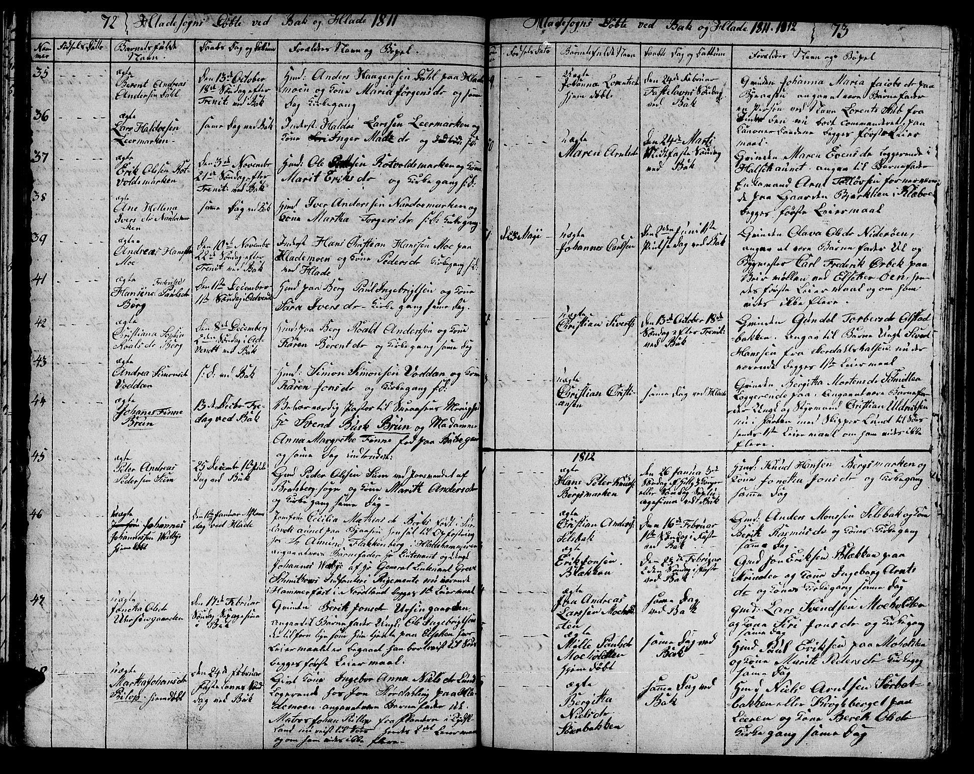 SAT, Ministerialprotokoller, klokkerbøker og fødselsregistre - Sør-Trøndelag, 606/L0306: Klokkerbok nr. 606C02, 1797-1829, s. 72-73