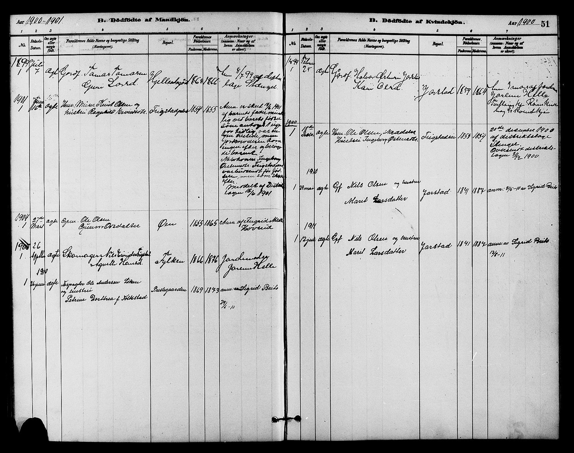 SAH, Vestre Slidre prestekontor, Klokkerbok nr. 4, 1881-1912, s. 51