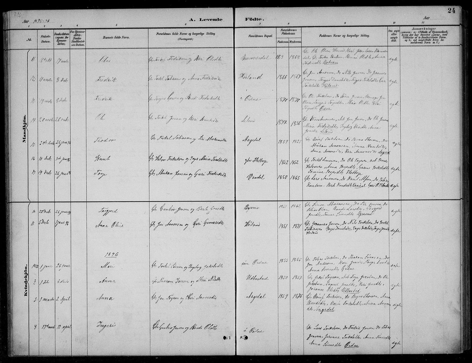 SAK, Bjelland sokneprestkontor, F/Fb/Fbc/L0003: Klokkerbok nr. B 3, 1887-1924, s. 24
