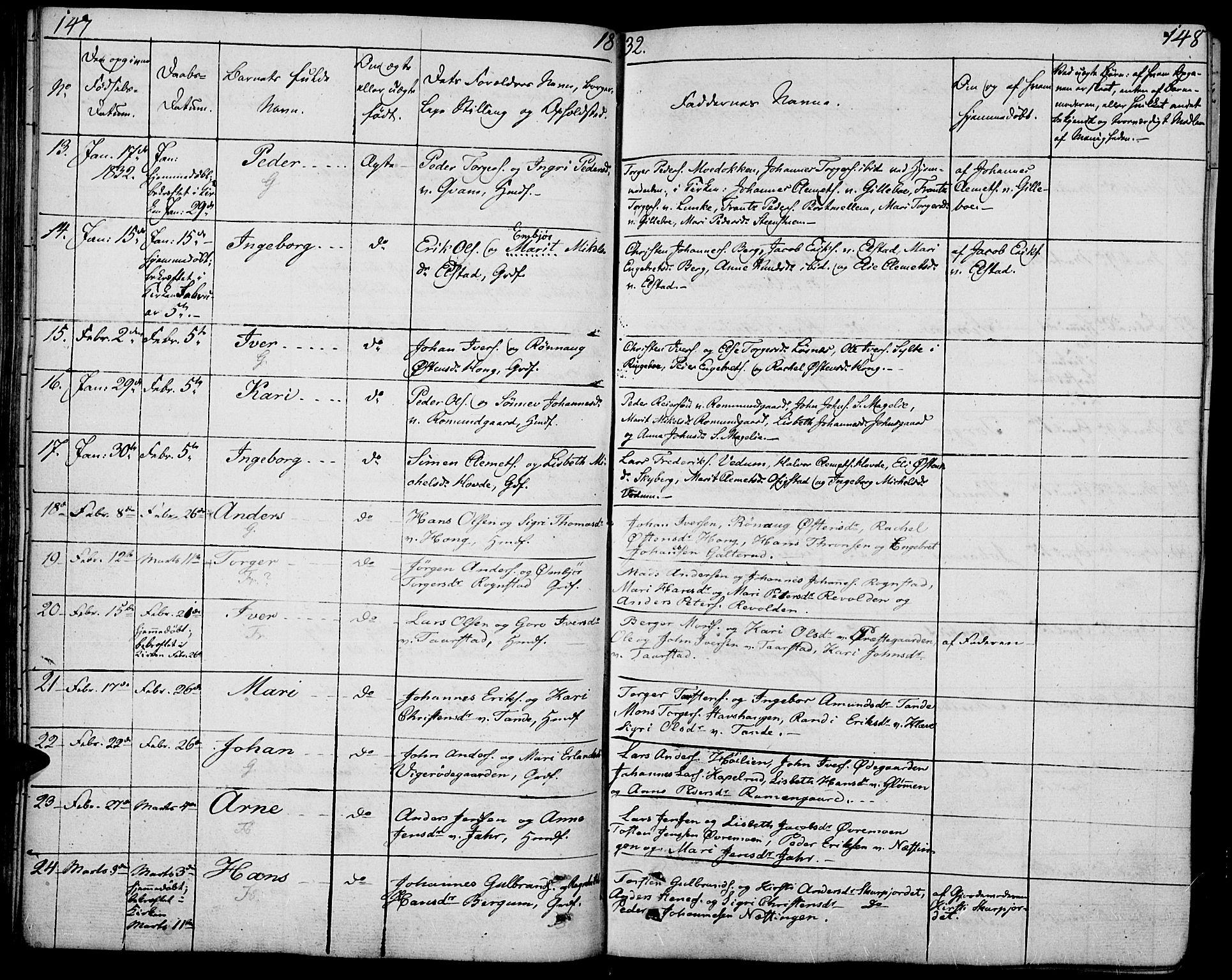 SAH, Øyer prestekontor, Ministerialbok nr. 4, 1824-1841, s. 147-148