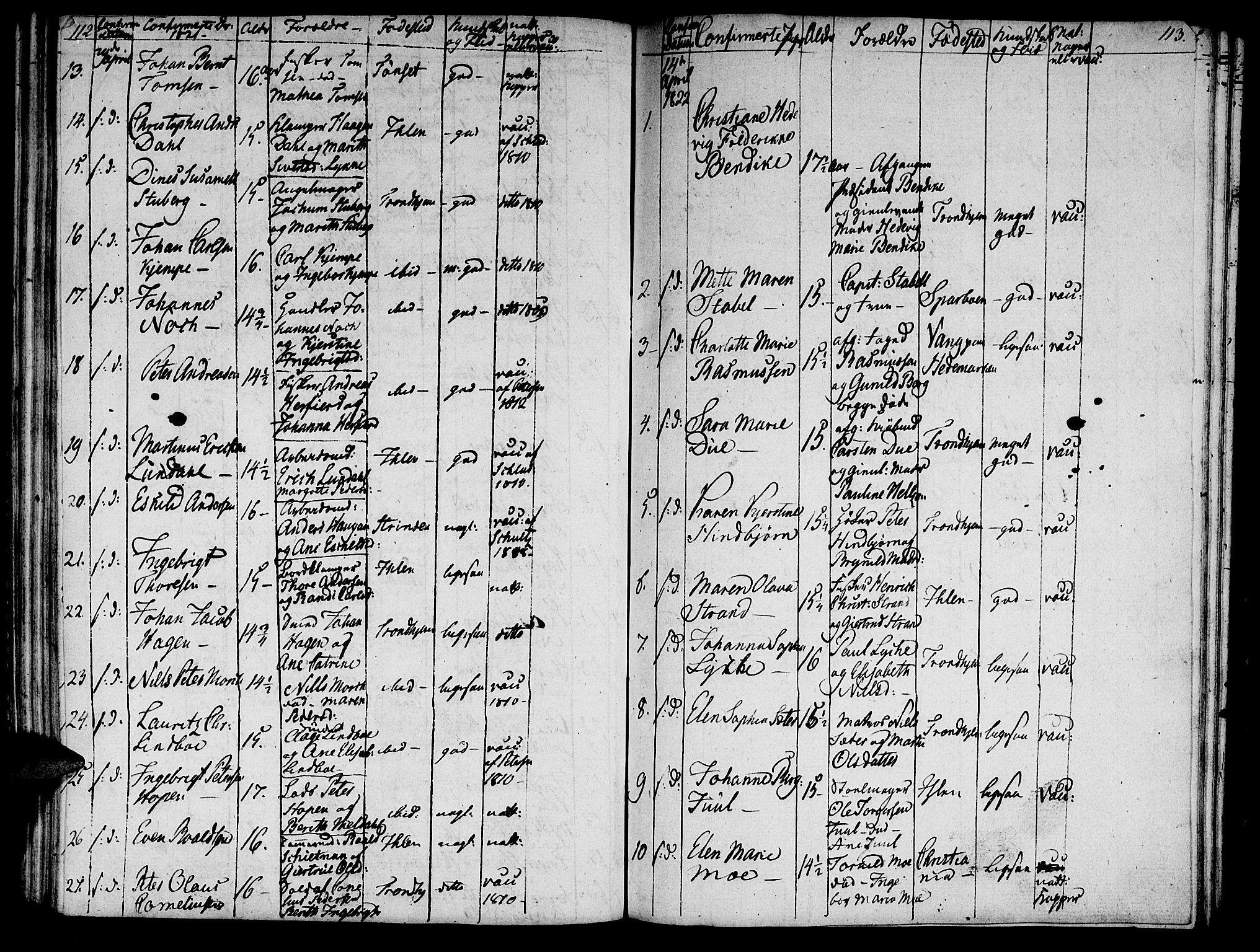 SAT, Ministerialprotokoller, klokkerbøker og fødselsregistre - Sør-Trøndelag, 601/L0069: Residerende kapellans bok nr. 601B02, 1807-1836, s. 112-113