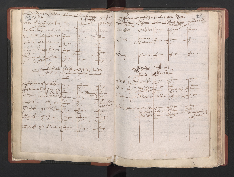 RA, Fogdenes og sorenskrivernes manntall 1664-1666, nr. 5: Fogderier (len og skipreider) i nåværende Buskerud fylke og Vestfold fylke, 1664, s. 120-121