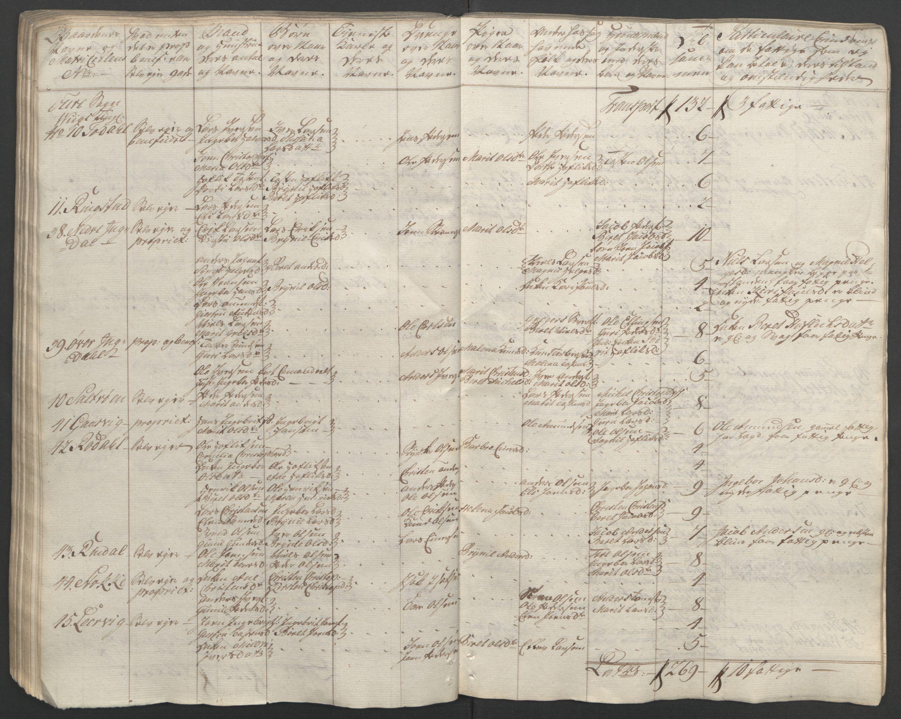 RA, Rentekammeret inntil 1814, Reviderte regnskaper, Fogderegnskap, R56/L3841: Ekstraskatten Nordmøre, 1762-1763, s. 104