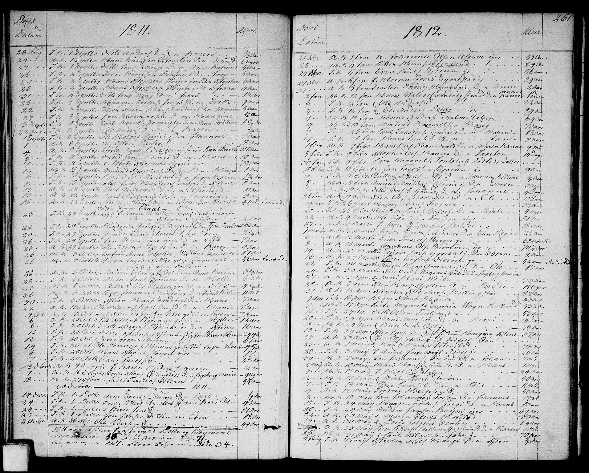 SAO, Asker prestekontor Kirkebøker, F/Fa/L0005: Ministerialbok nr. I 5, 1807-1813, s. 261