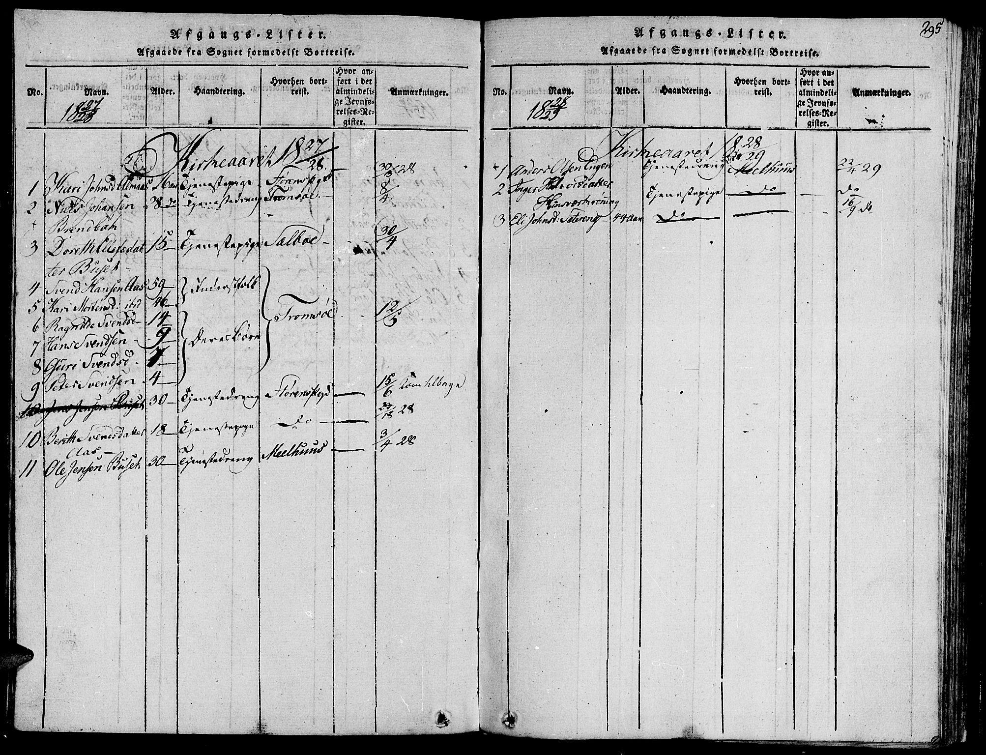 SAT, Ministerialprotokoller, klokkerbøker og fødselsregistre - Sør-Trøndelag, 685/L0955: Ministerialbok nr. 685A03 /2, 1817-1829, s. 295