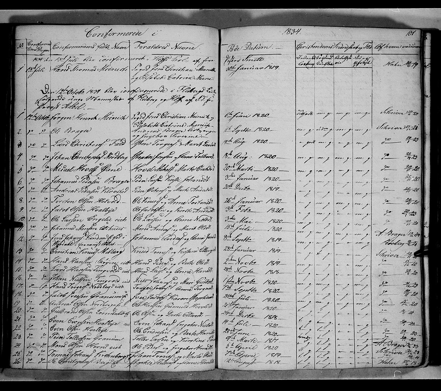 SAH, Land prestekontor, Klokkerbok nr. 2, 1833-1849, s. 101
