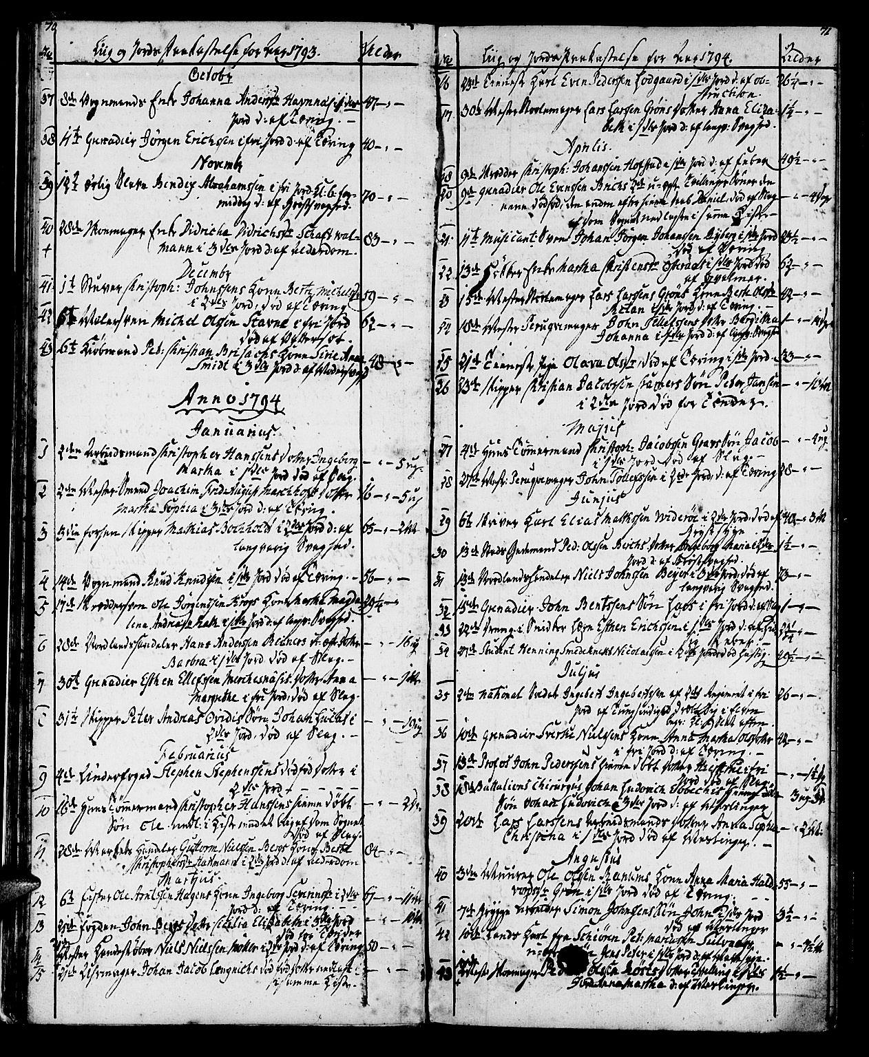 SAT, Ministerialprotokoller, klokkerbøker og fødselsregistre - Sør-Trøndelag, 602/L0134: Klokkerbok nr. 602C02, 1759-1812, s. 70-71