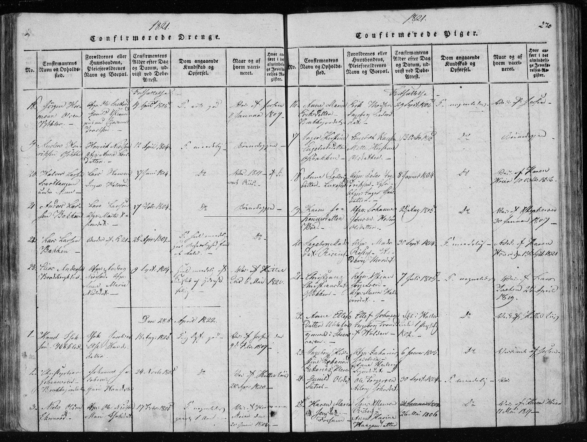 SAKO, Gjerpen kirkebøker, F/Fa/L0004: Ministerialbok nr. 4, 1814-1823, s. 270