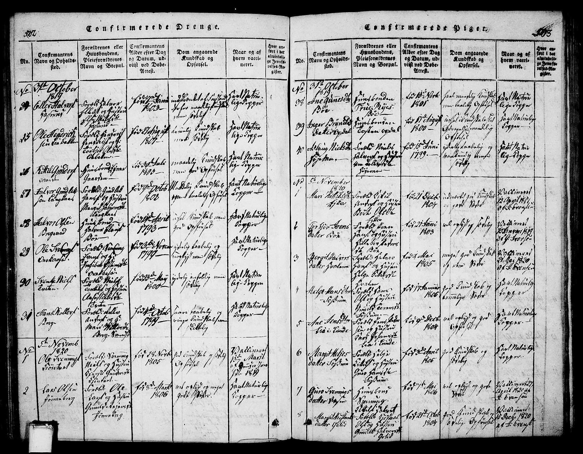 SAKO, Bø kirkebøker, G/Ga/L0001: Klokkerbok nr. 1, 1815-1831, s. 502-503