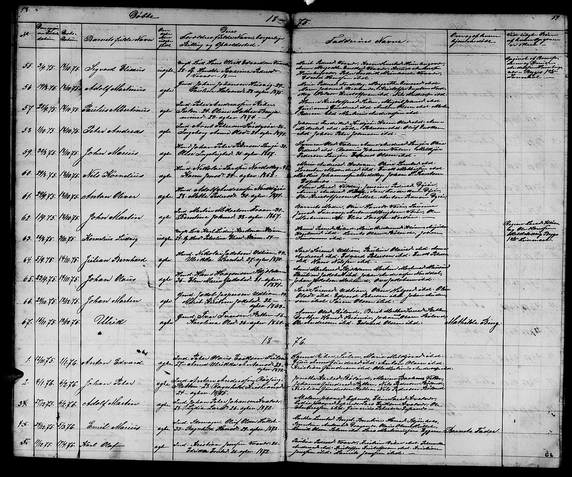 SAT, Ministerialprotokoller, klokkerbøker og fødselsregistre - Sør-Trøndelag, 640/L0583: Klokkerbok nr. 640C01, 1866-1877, s. 58-59