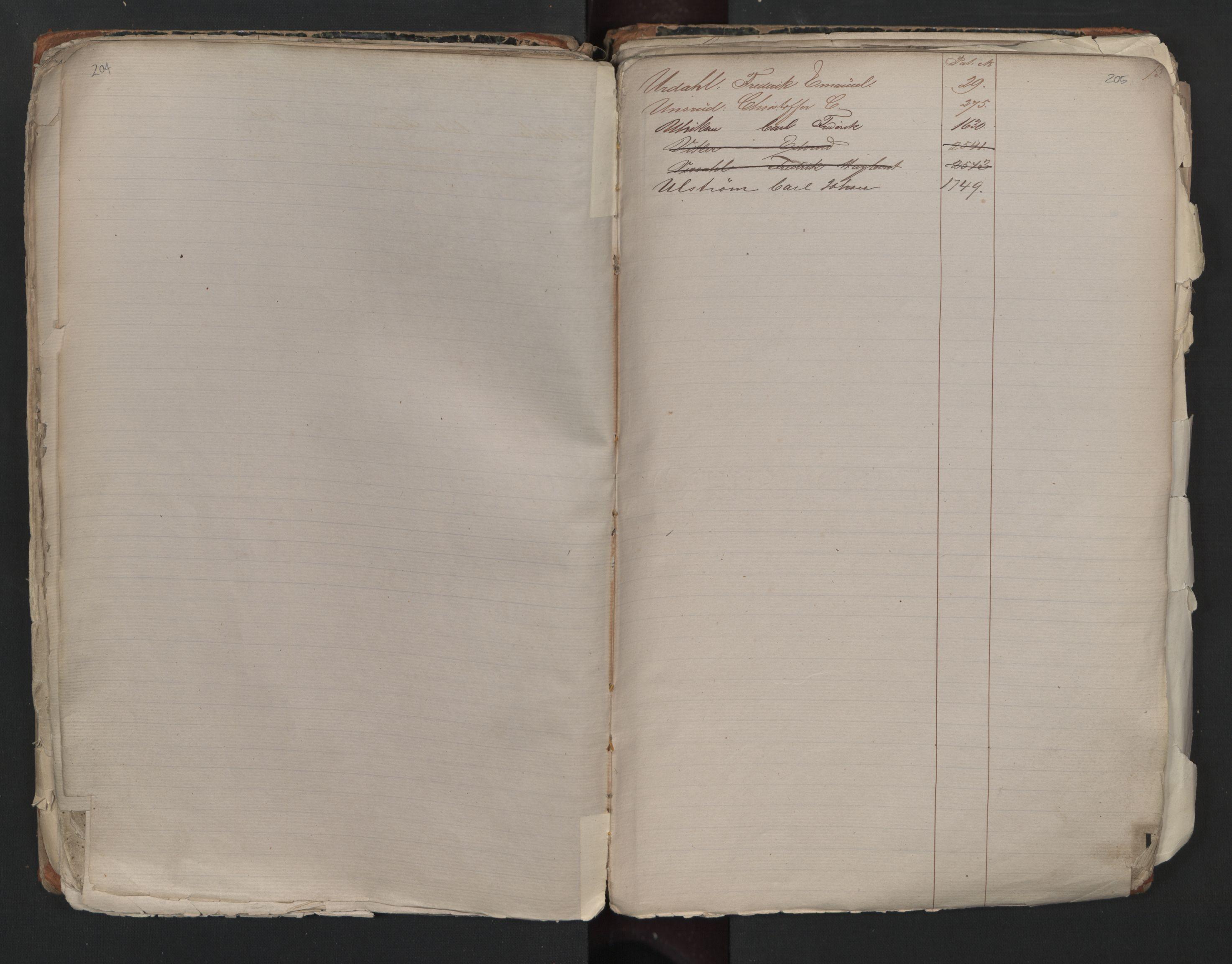 SAO, Oslo sjømannskontor, F/Fa/L0001: Register for Kristiania krets, 1866-1891, s. 204-205
