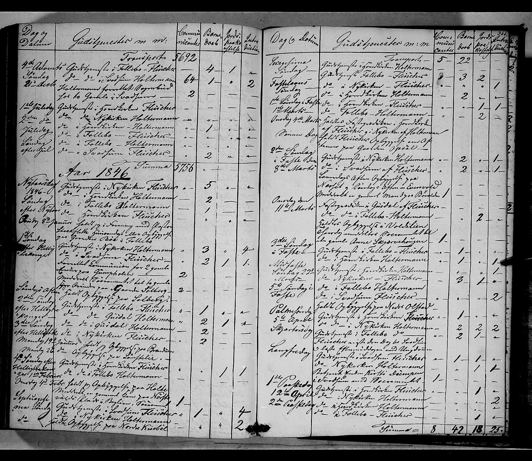 SAH, Gausdal prestekontor, Ministerialbok nr. 7, 1840-1850, s. 366