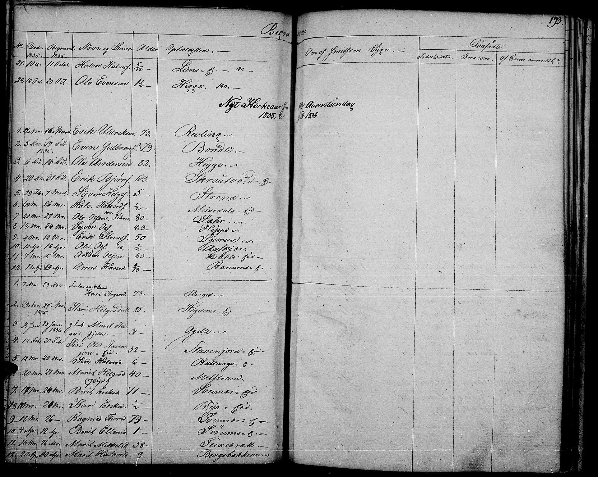 SAH, Nord-Aurdal prestekontor, Ministerialbok nr. 3, 1828-1841, s. 193