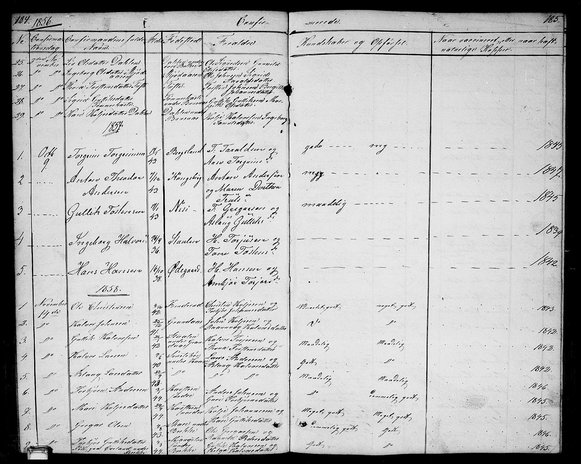 SAKO, Gransherad kirkebøker, G/Ga/L0002: Klokkerbok nr. I 2, 1854-1886, s. 184-185