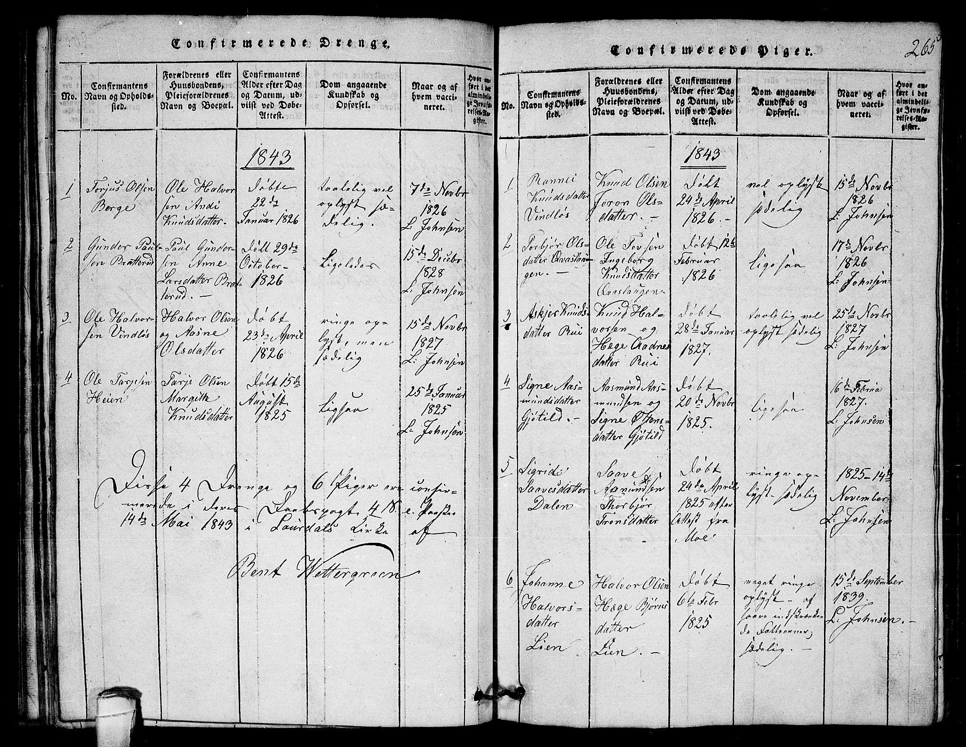 SAKO, Lårdal kirkebøker, G/Gb/L0001: Klokkerbok nr. II 1, 1815-1865, s. 265