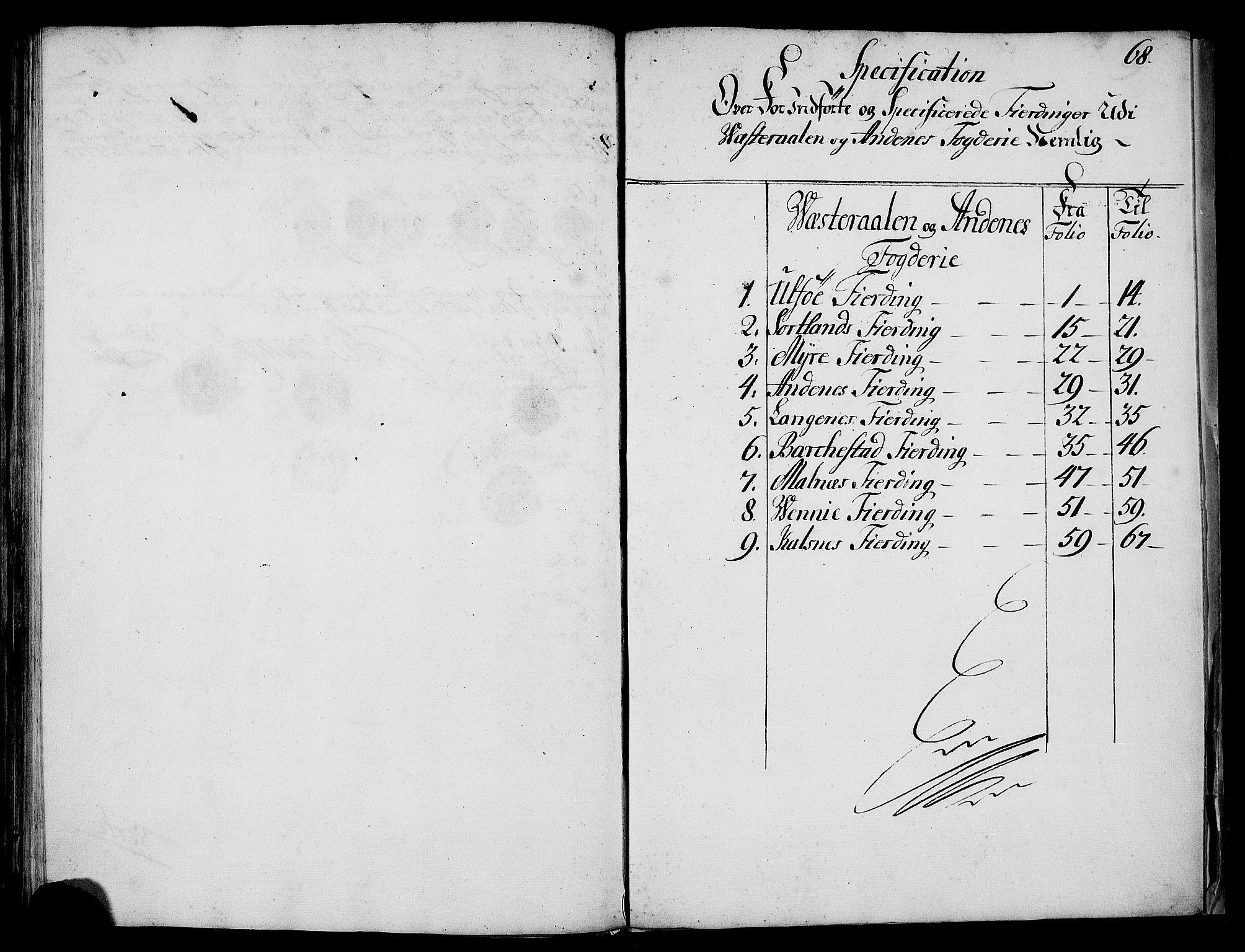 RA, Rentekammeret inntil 1814, Realistisk ordnet avdeling, N/Nb/Nbf/L0176: Vesterålen og Andenes eksaminasjonsprotokoll, 1723, s. 67b-68a