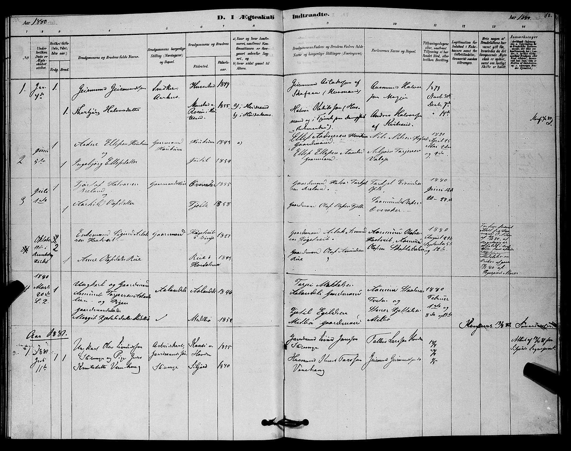 SAKO, Lårdal kirkebøker, G/Gc/L0003: Klokkerbok nr. III 3, 1878-1890, s. 58