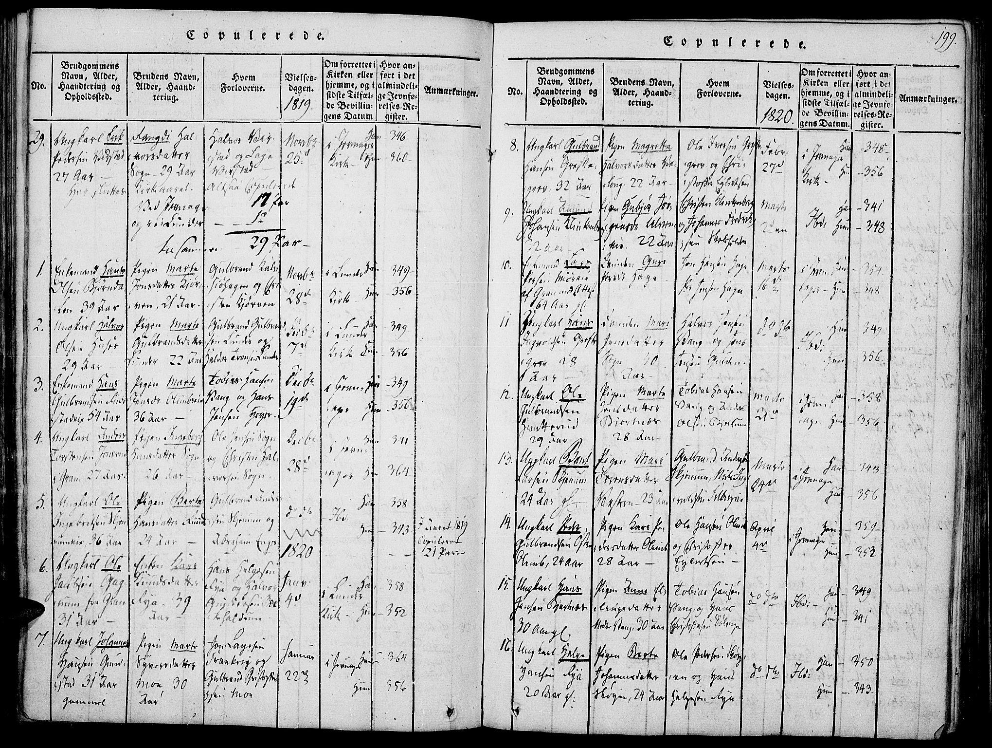 SAH, Jevnaker prestekontor, Ministerialbok nr. 5, 1815-1837, s. 199