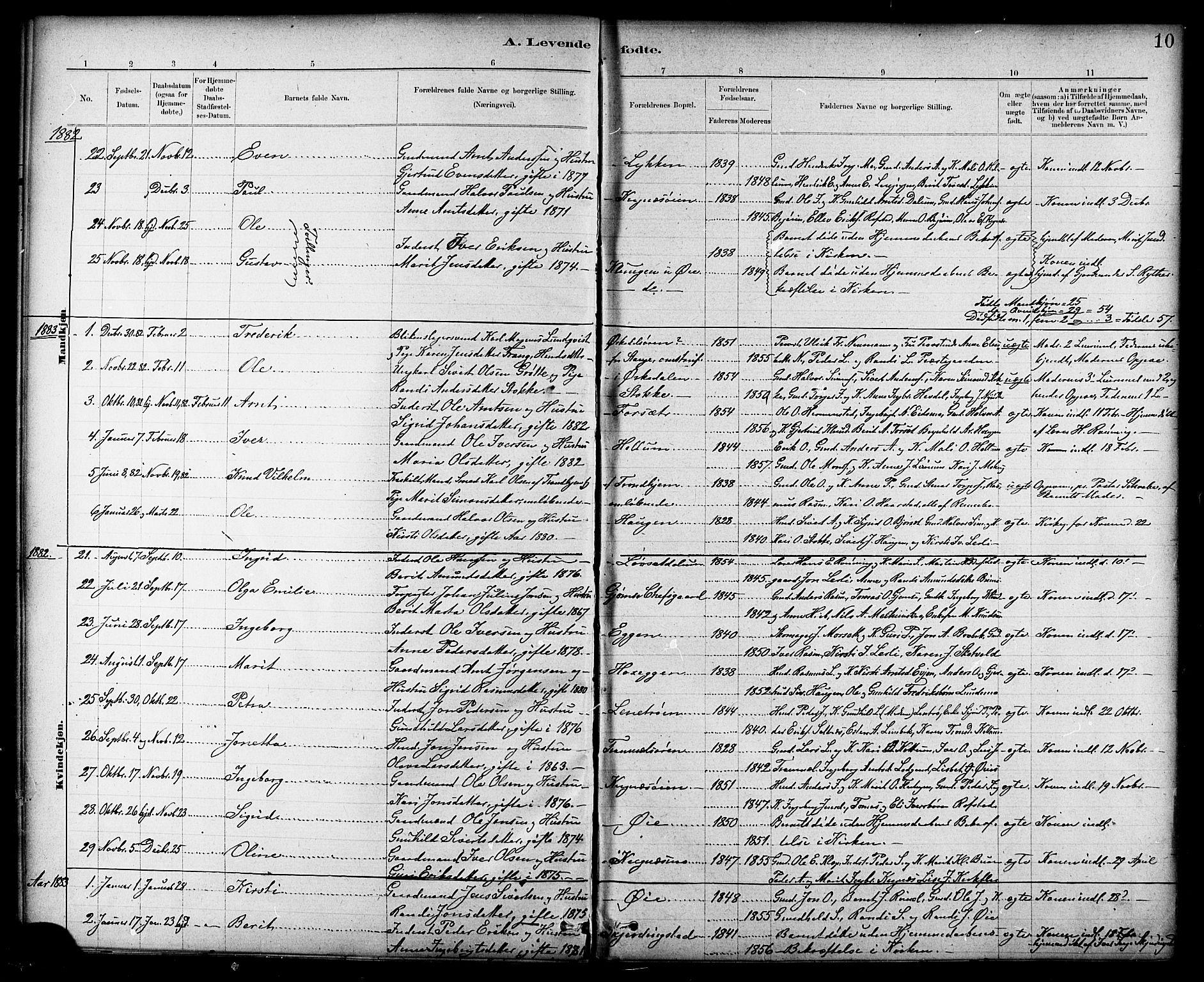 SAT, Ministerialprotokoller, klokkerbøker og fødselsregistre - Sør-Trøndelag, 691/L1094: Klokkerbok nr. 691C05, 1879-1911, s. 10