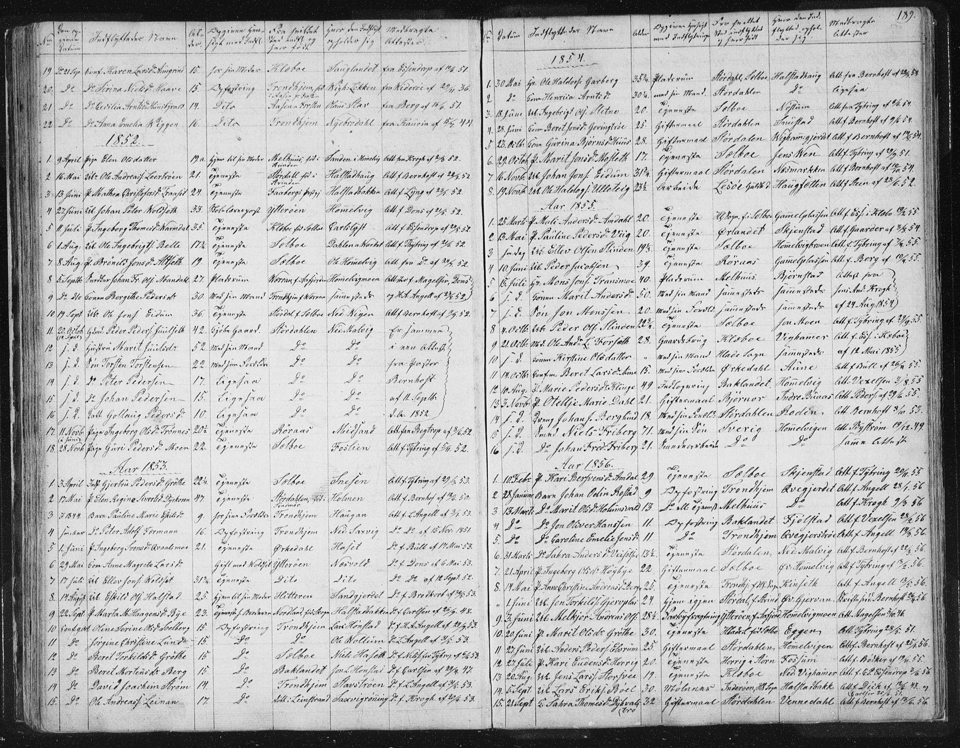 SAT, Ministerialprotokoller, klokkerbøker og fødselsregistre - Sør-Trøndelag, 616/L0406: Ministerialbok nr. 616A03, 1843-1879, s. 189