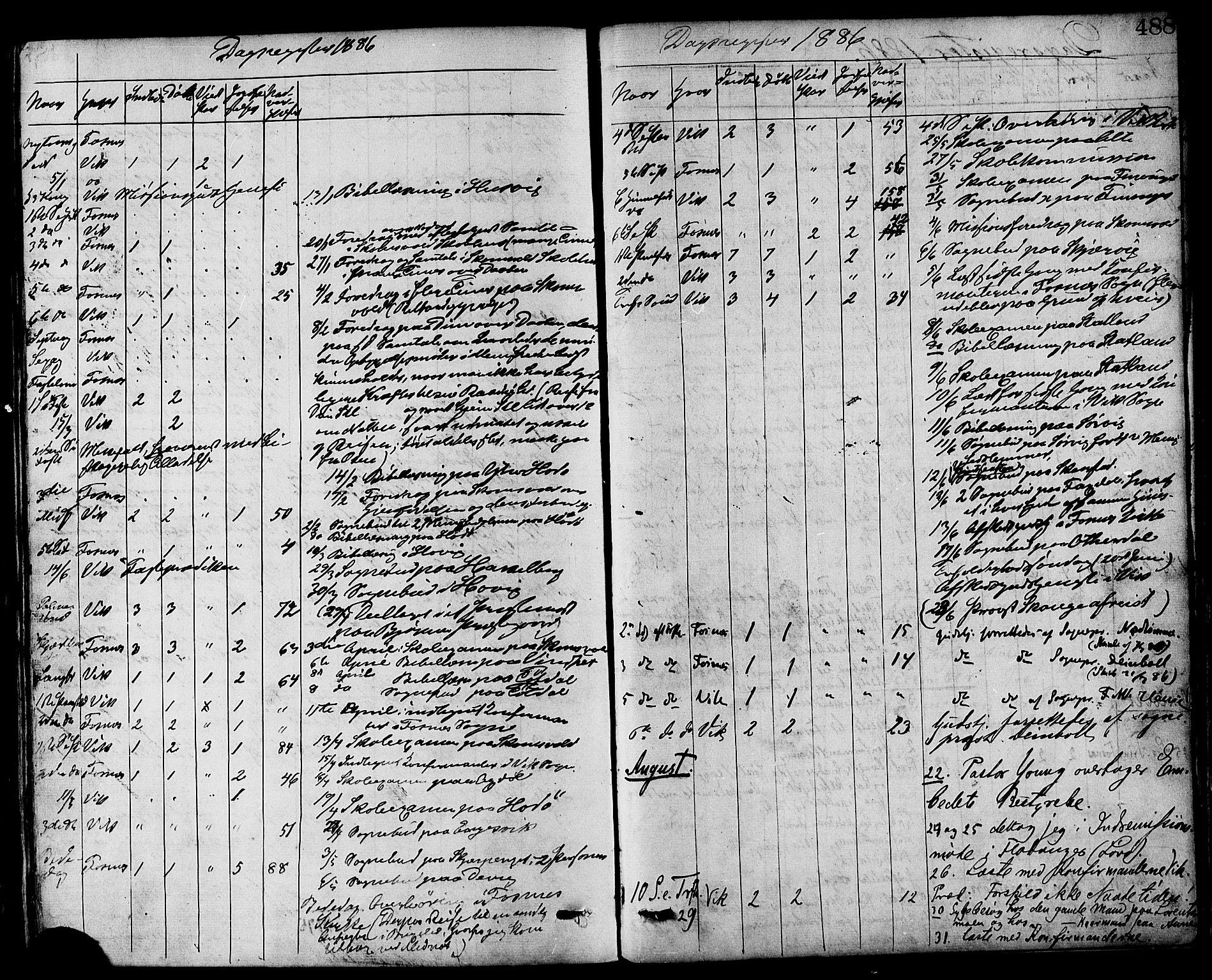 SAT, Ministerialprotokoller, klokkerbøker og fødselsregistre - Nord-Trøndelag, 773/L0616: Ministerialbok nr. 773A07, 1870-1887, s. 488